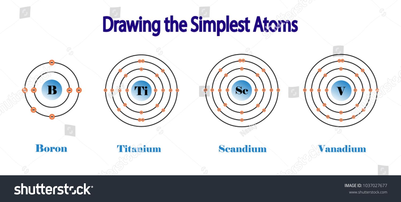 Simplest atomic model boron titanium scandium em vetor stock the simplest atomic model boron titanium scandium vanadium chemistry atom diagram ccuart Images