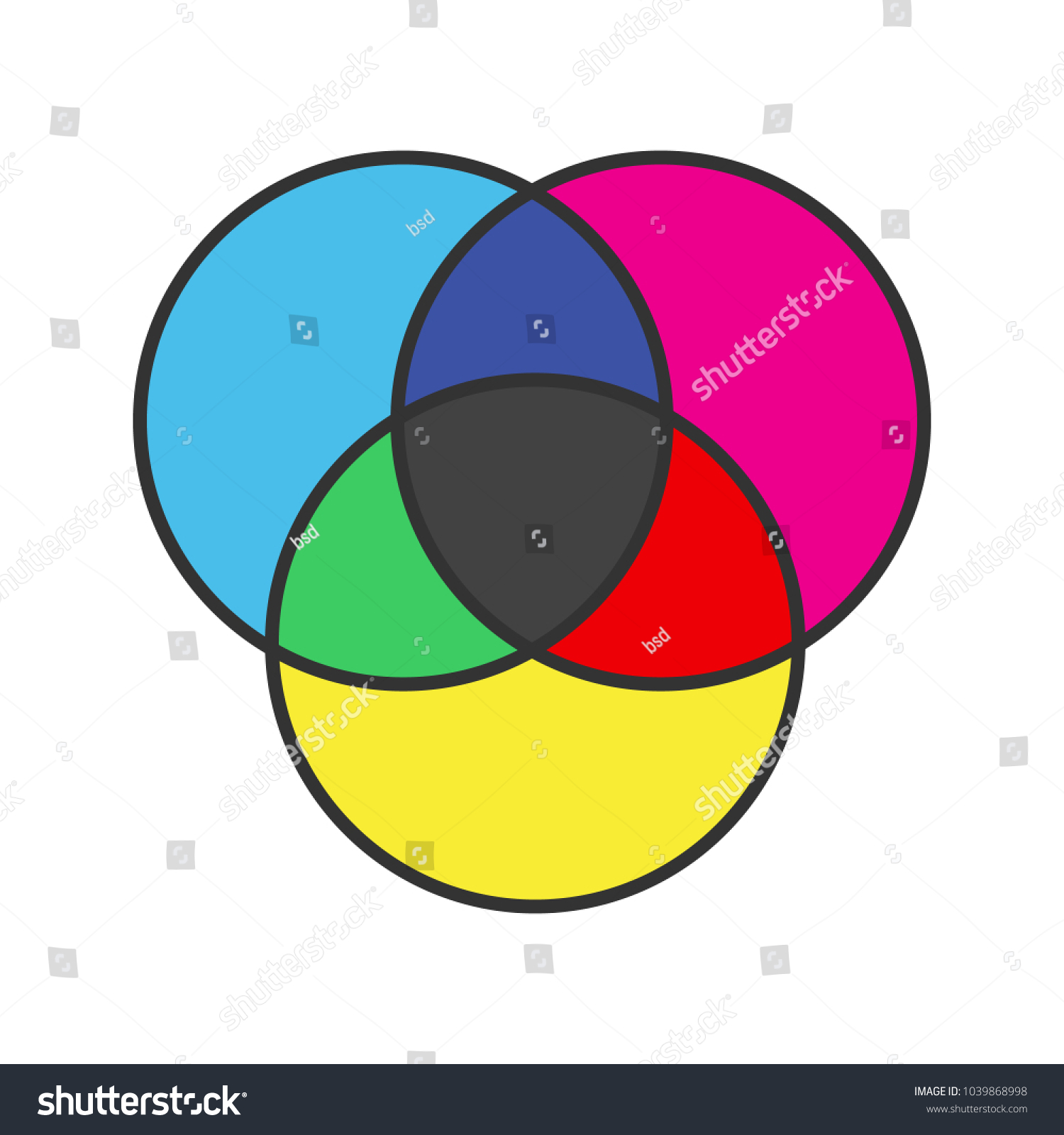 Cmyk rgb color circles icon venn stock vector 1039868998 shutterstock cmyk or rgb color circles icon venn diagram overlapping circles isolated vector illustration ccuart Image collections