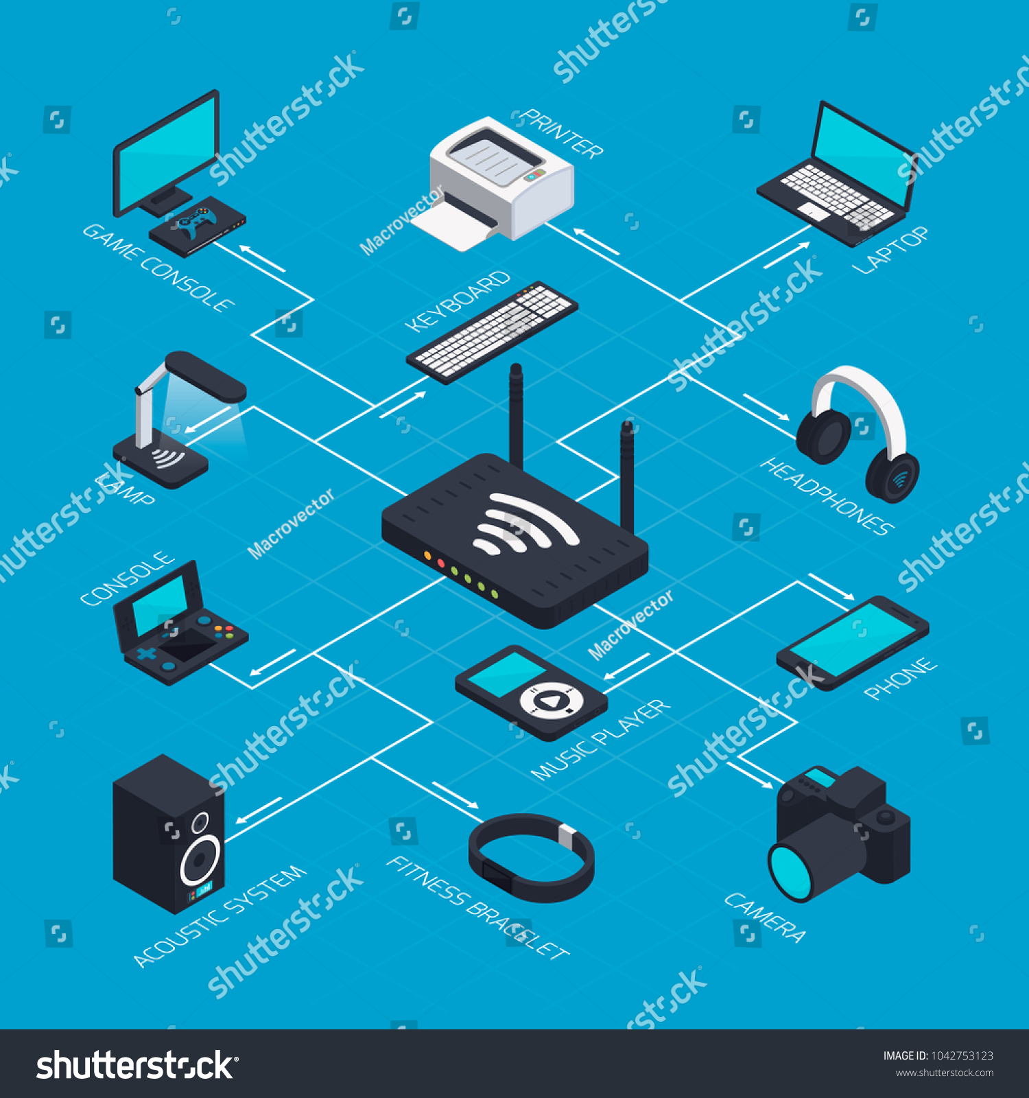 Isometric Wireless Mobile Devices Flowchart Wifi Stock Illustration ...