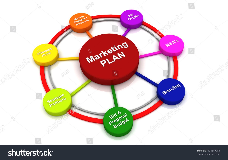Marketing Plan 3d Render Circle Bubble Stock Illustration 104347751 Shutterstock