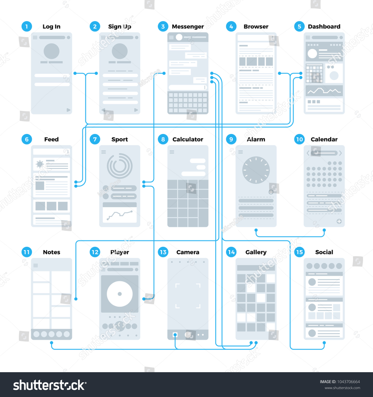 Ux Ui Application Interface Flowchart Mobile Stock Vector Royalty