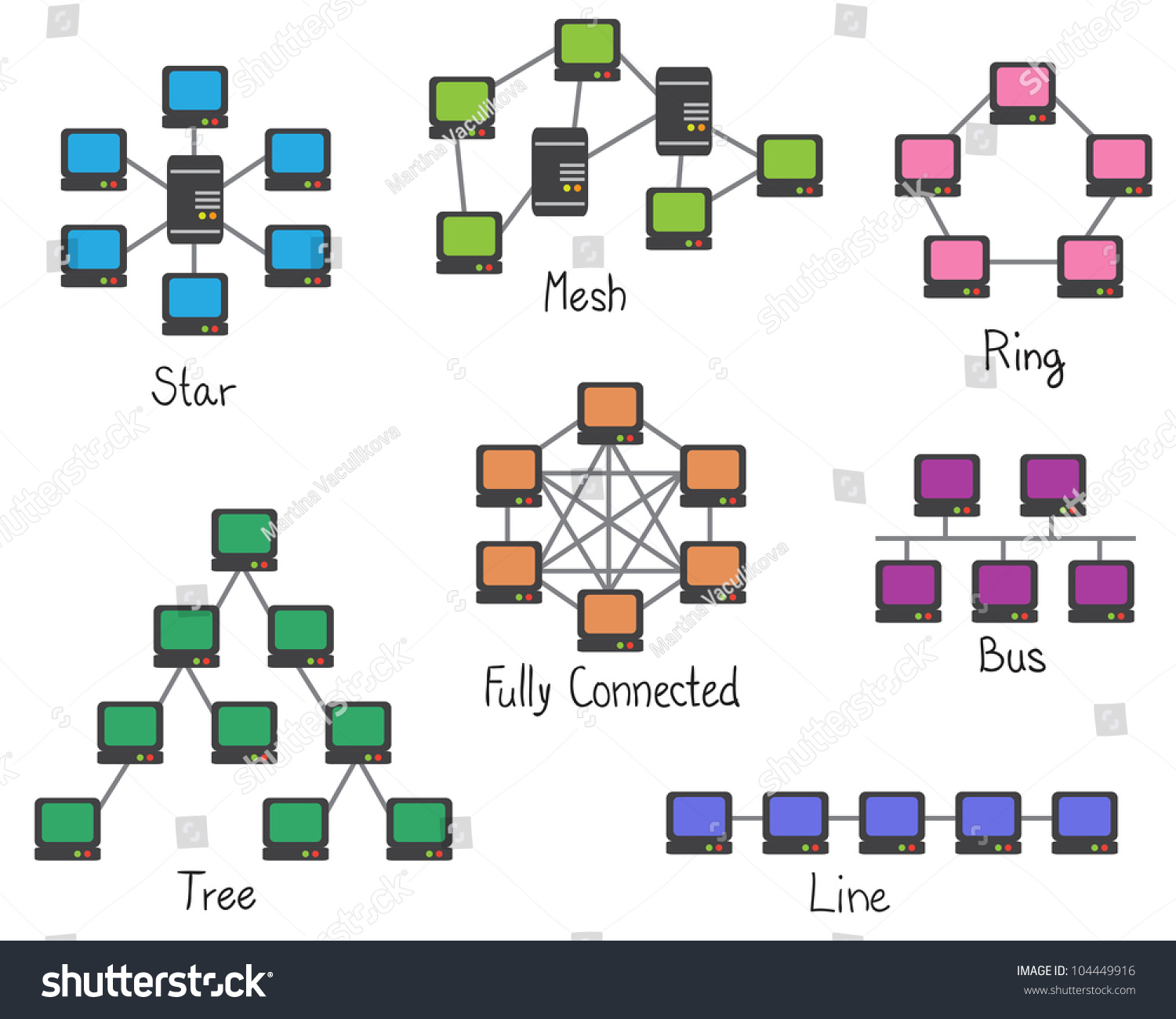 Illustration Network Topology Computer Network Connection Stock ...