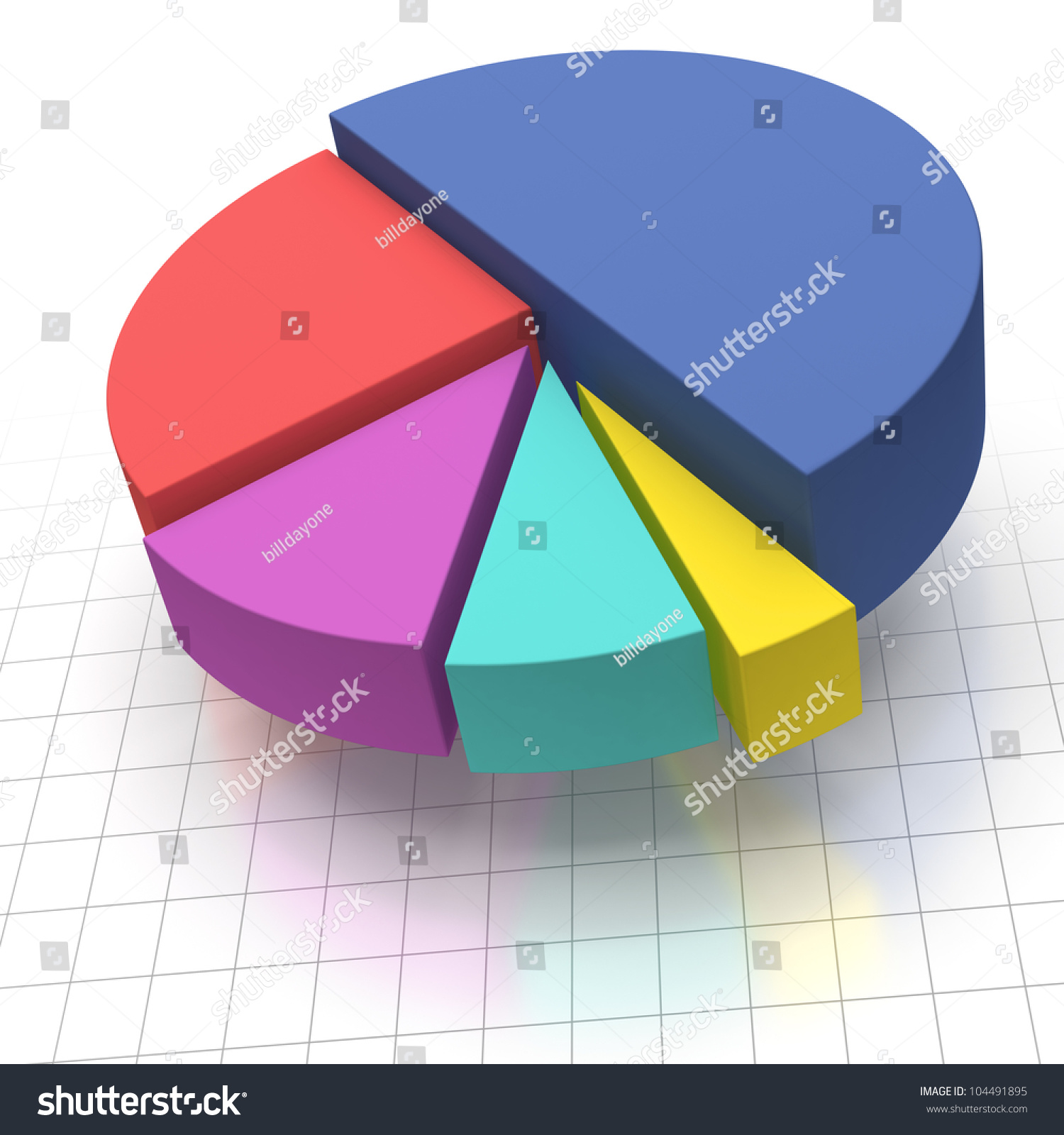 pie chart in research paper