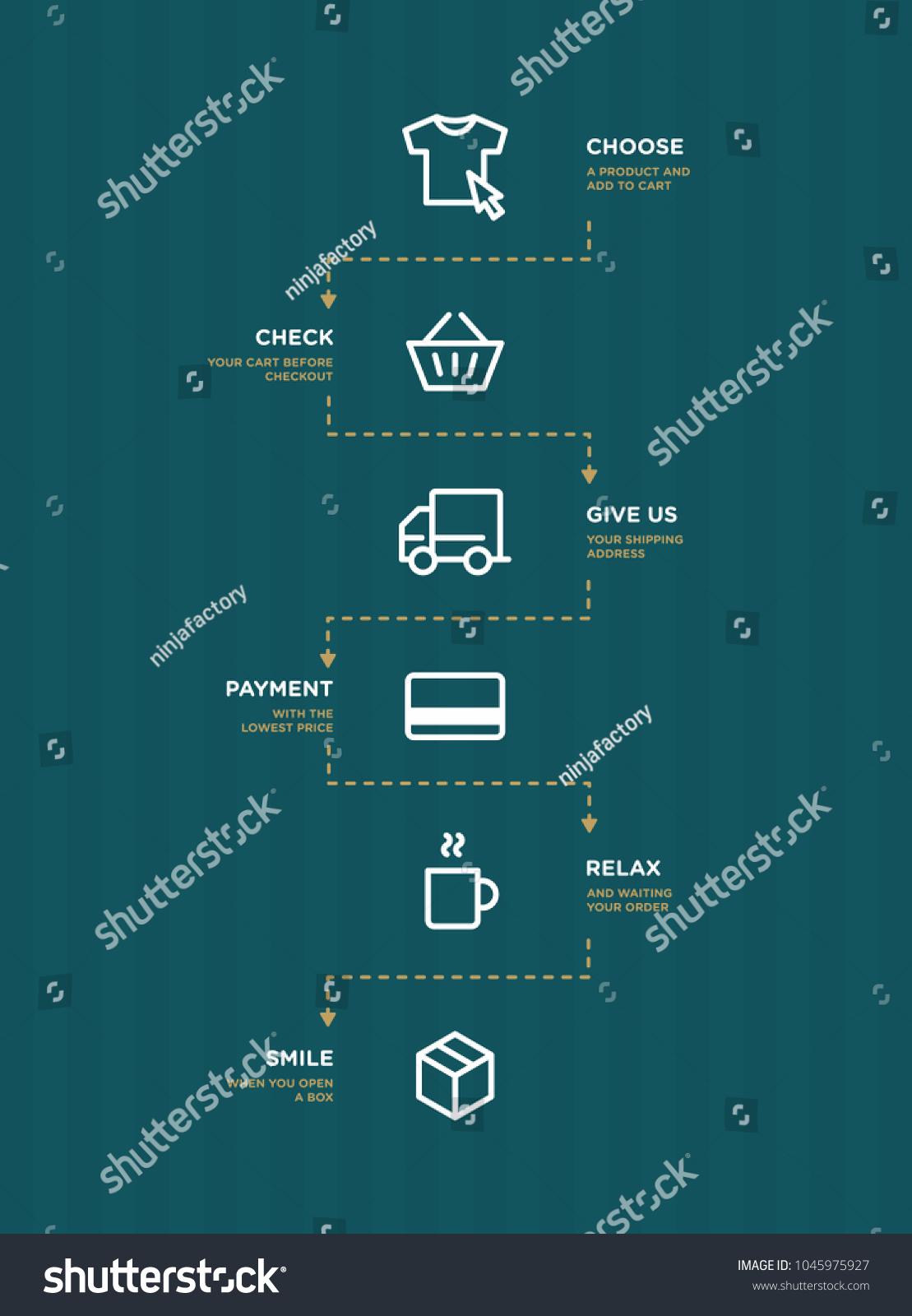 Online Store Procces Workflow Stock Vector 1045975927 - Shutterstock