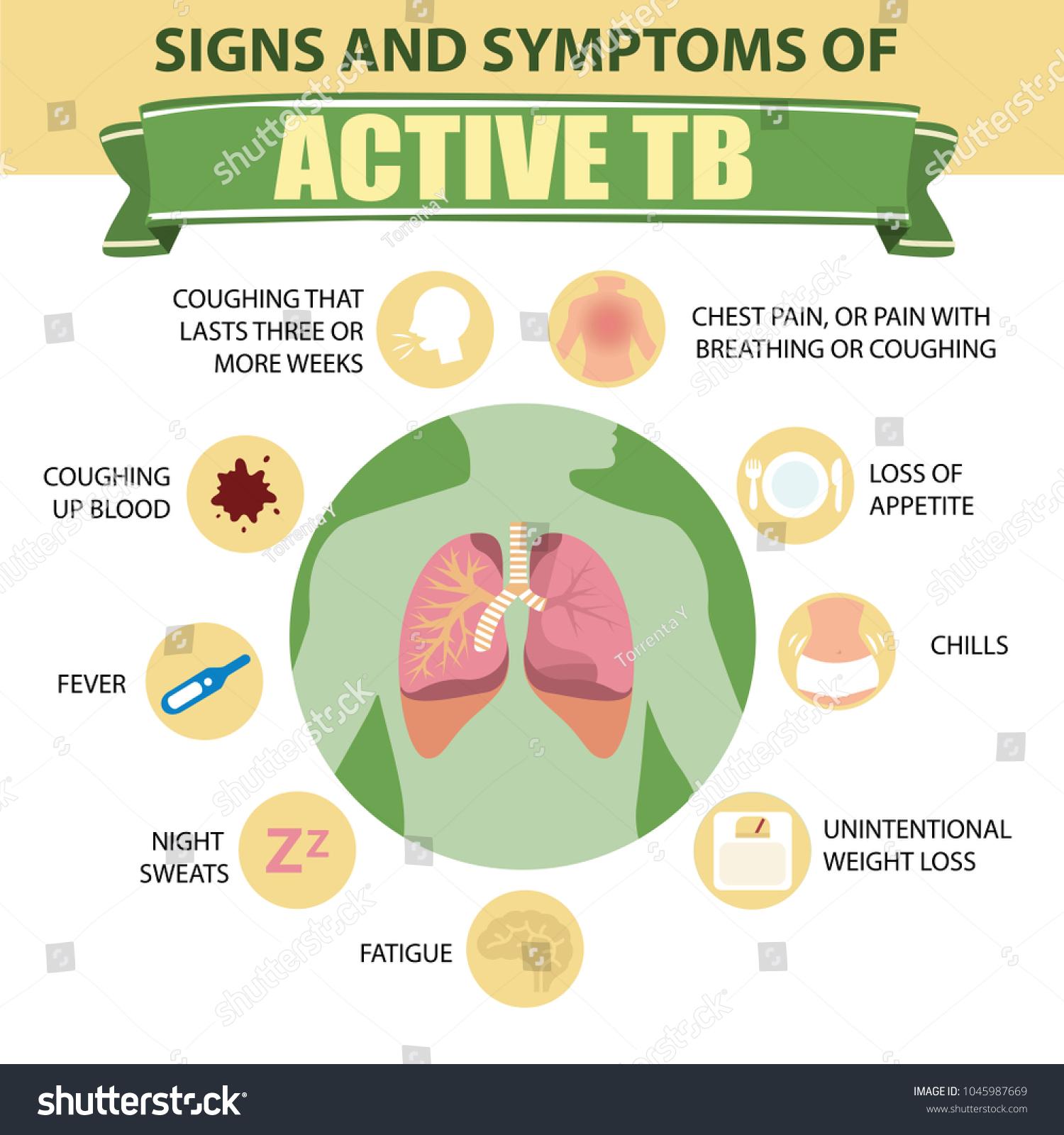 Pulmonary tuberculosis: symptoms and treatment 65