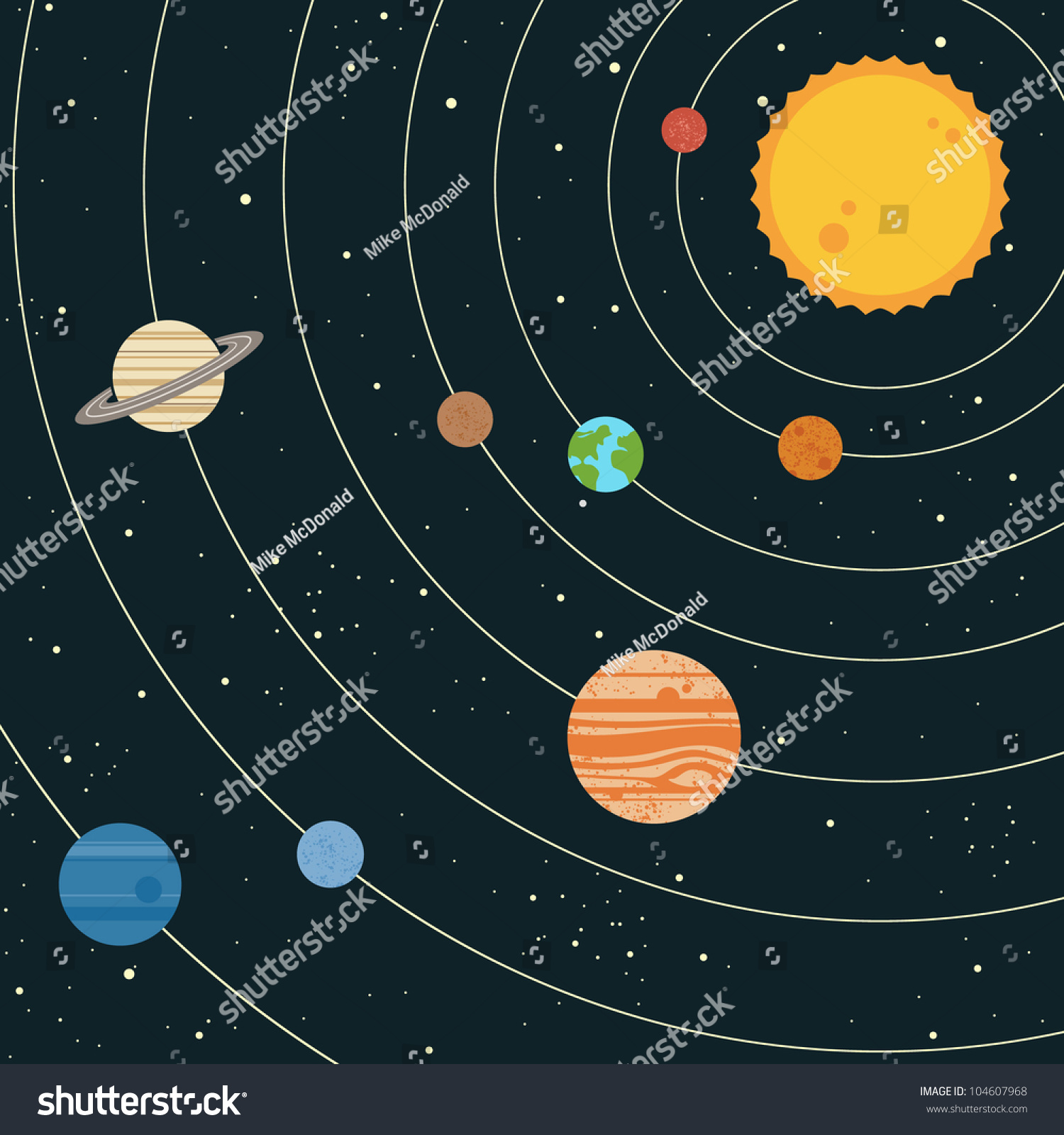 vintage style solar system illustration planets stock