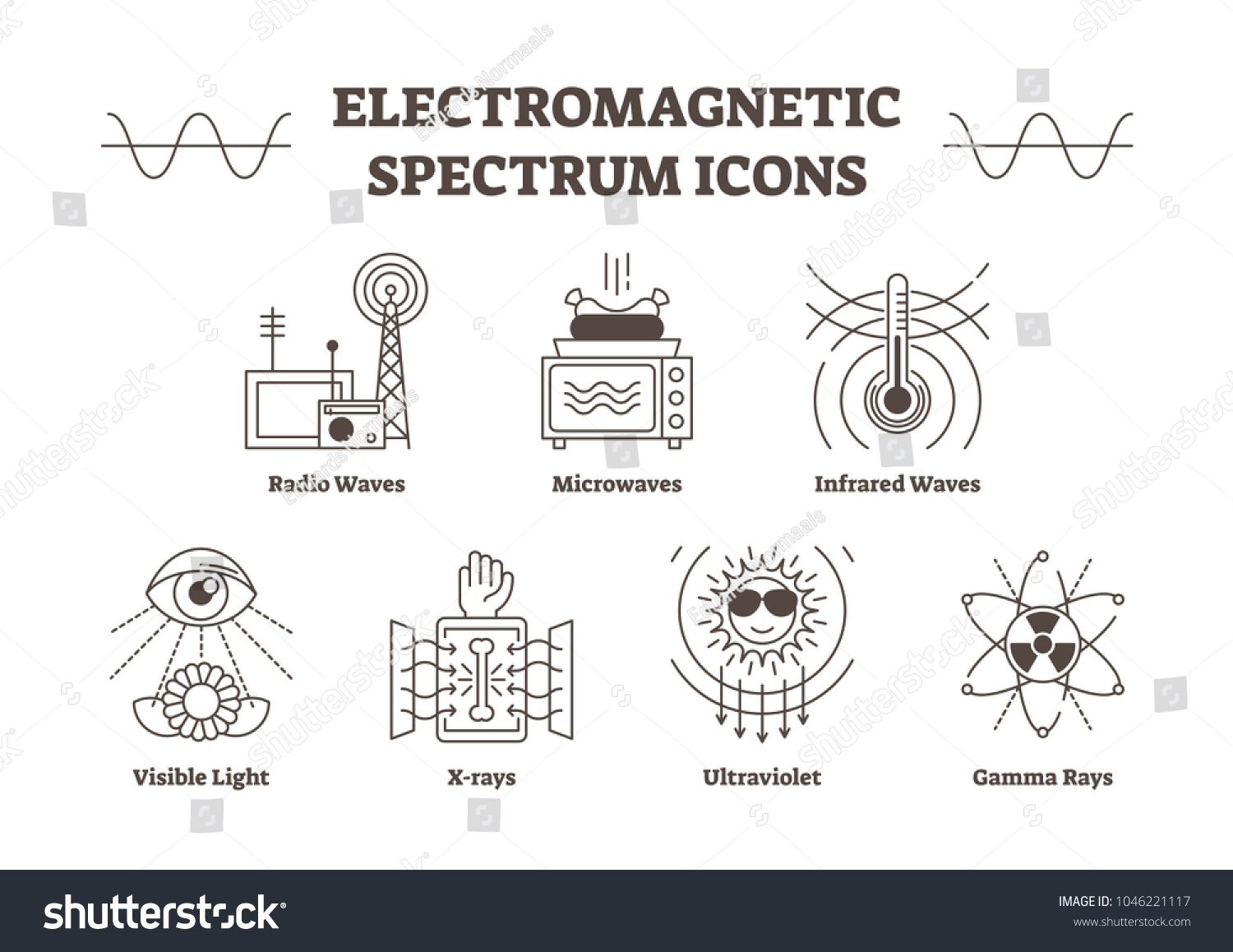 Electromagnetic Spectrum Outline Vector Icons All Stock Radio Waves Diagram The Basic Shape Of Wave Types Microwave Infrared