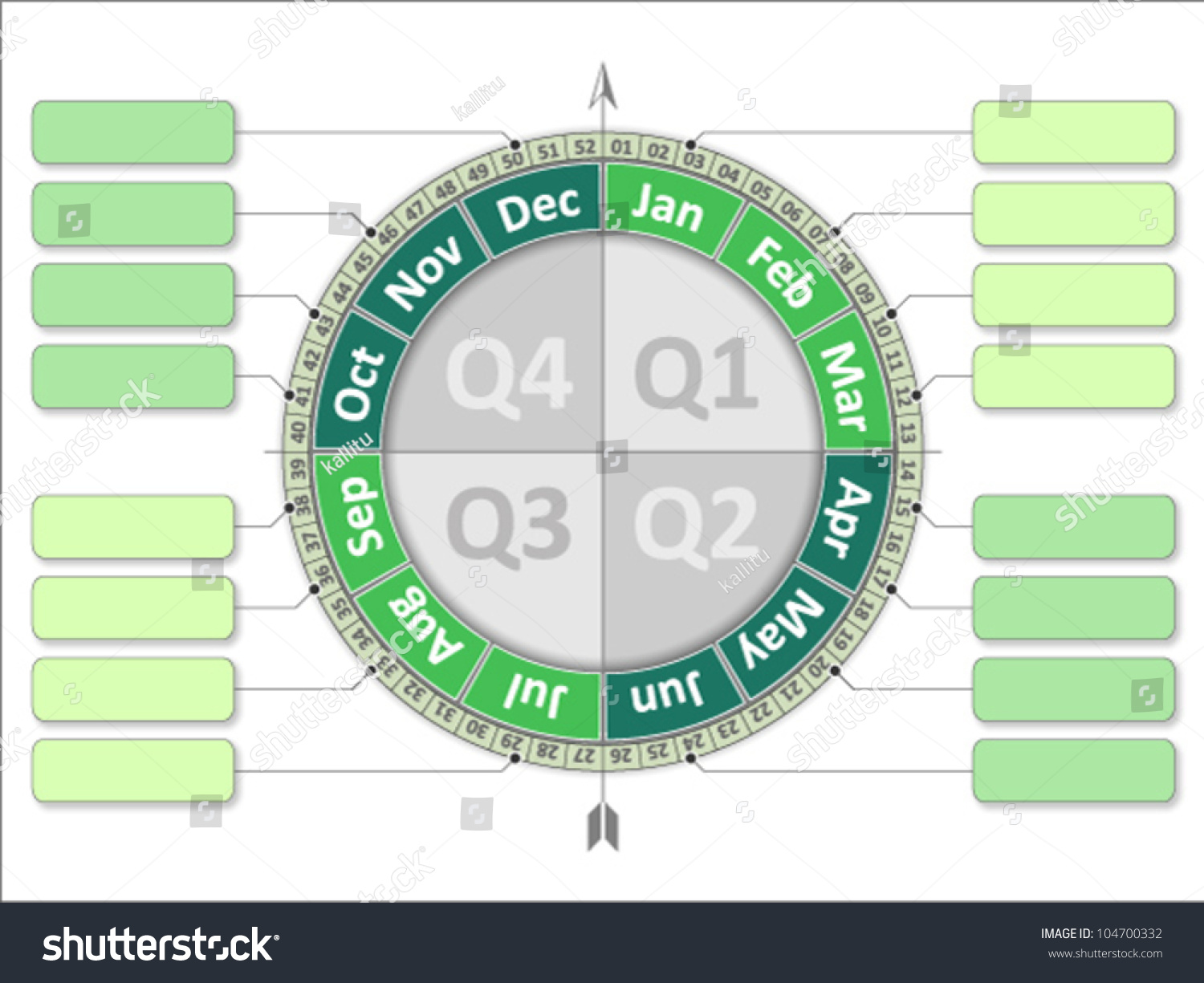 Annual Action Planning Business Planning Cycle Stock