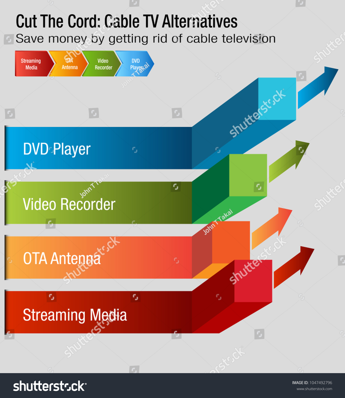 Image Cut Cord Cable Tv Alternatives Stock Vector Royalty Free Diagram An Of A The Chart