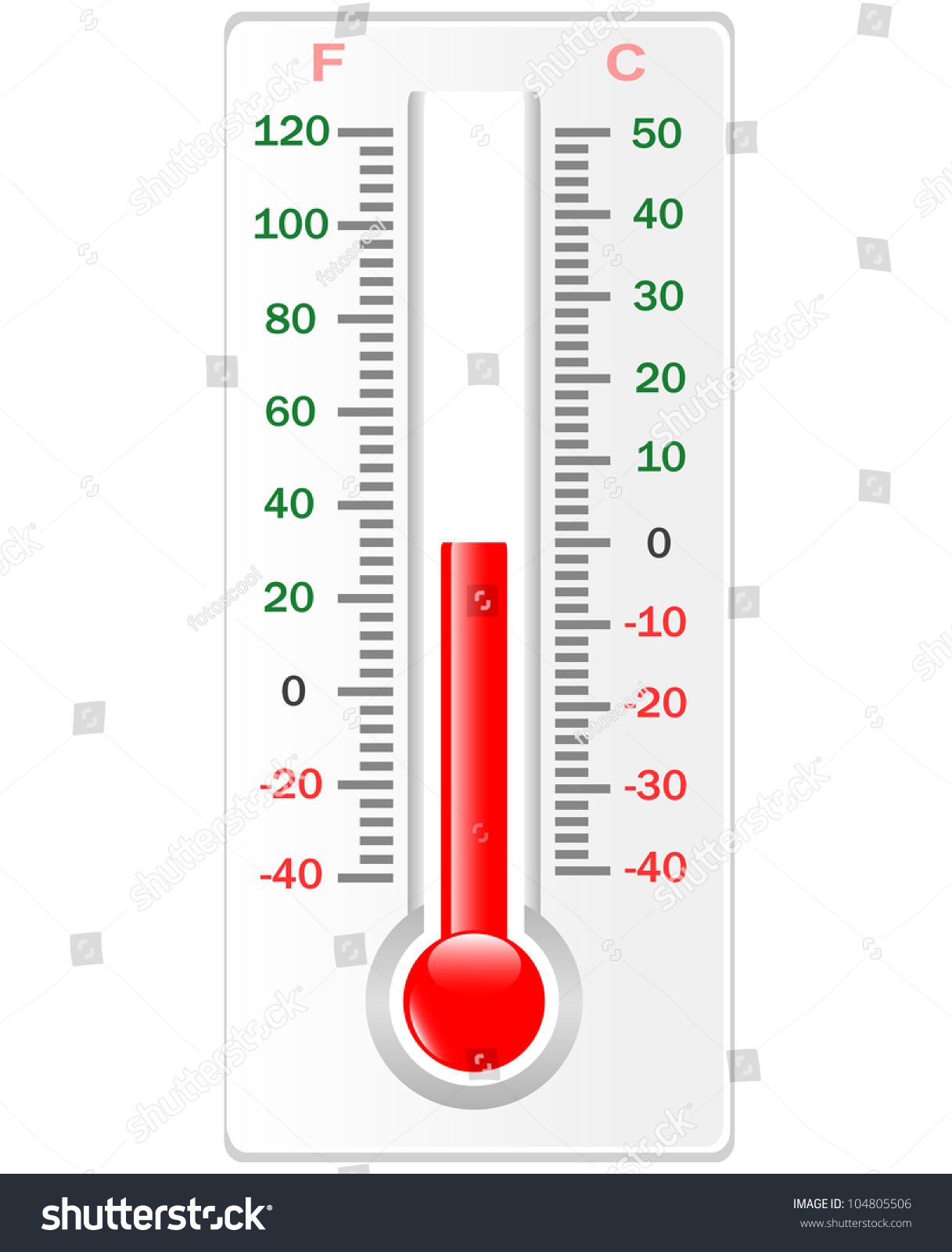 Celsius Only Thermometer   www.pixshark.com - Images ...