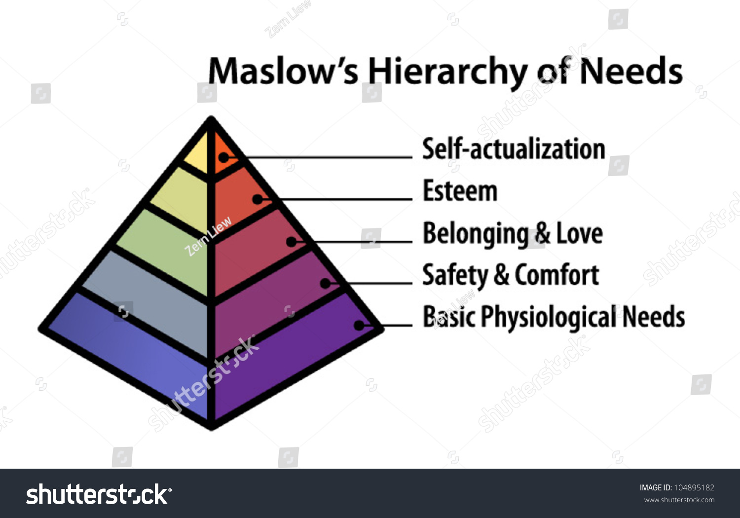 mctoy maslow s hierarchy of needs Maslows theory of the hierarchy of needs  maslow's hierarchy is considered a useful tool for  the highest need in maslow's hierarchy,.