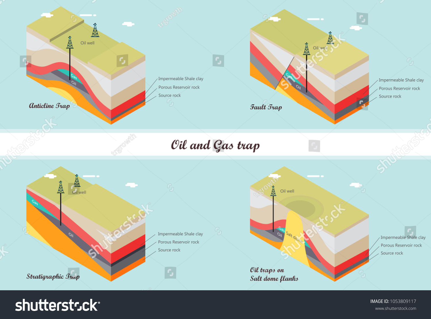 Different Oil Diagram - Trusted Wiring Diagrams •