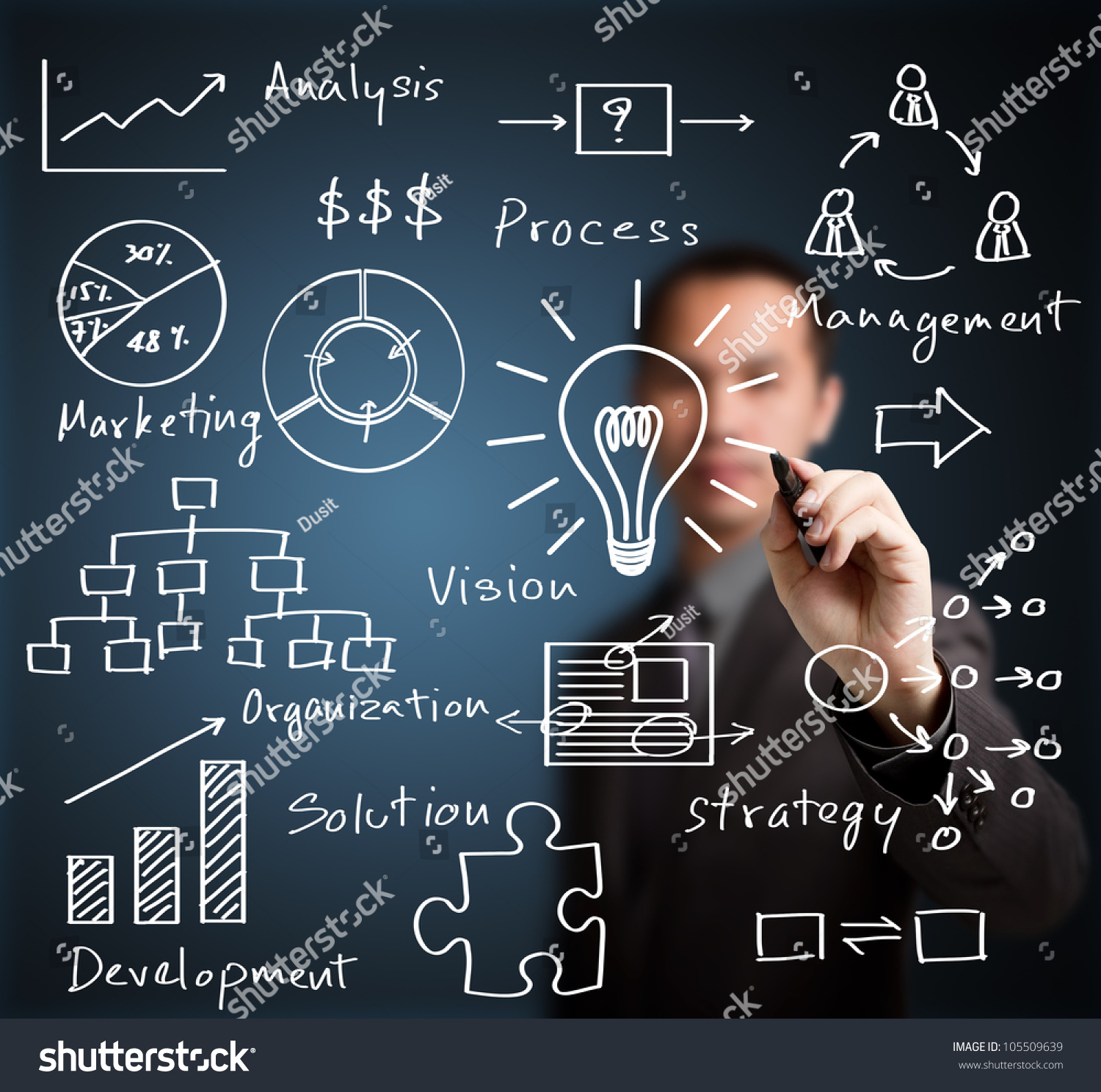 Business man writing idea concept stock photo