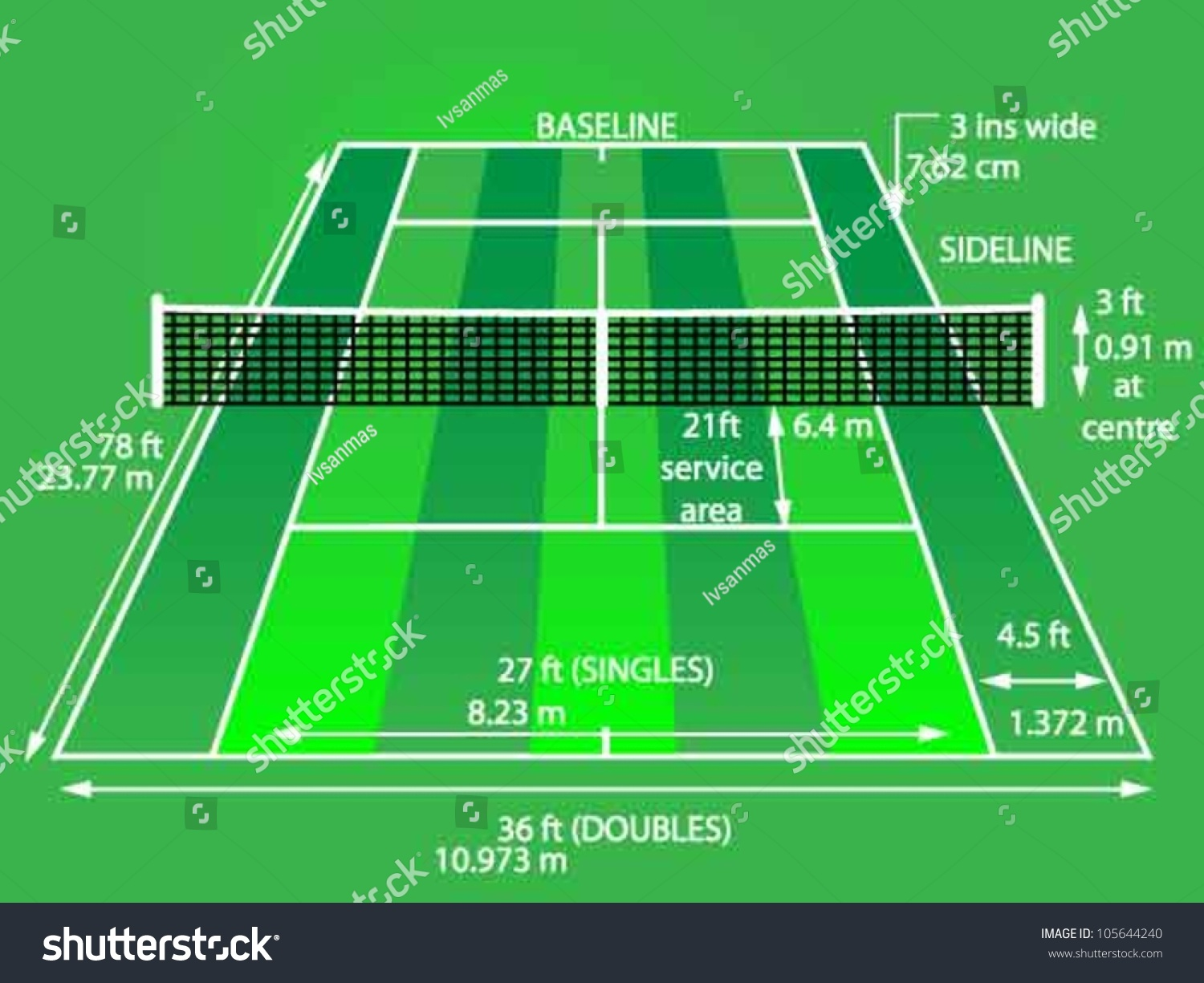 Tennis Court Dimensions Grass Stock Vector 105644240