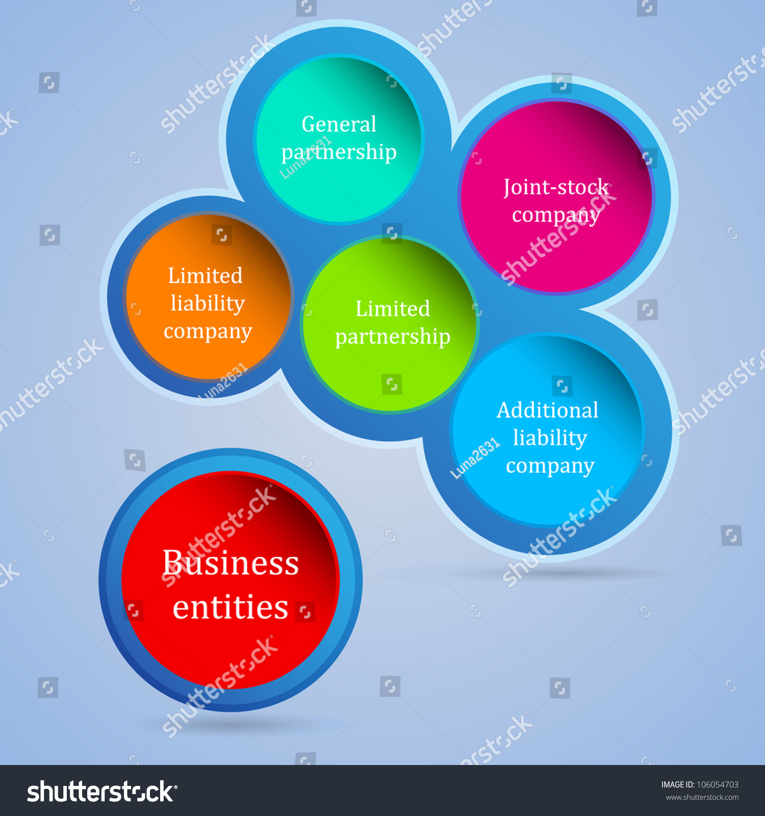 Royalty Free Business Entities Diagram Vector 106054703 Stock