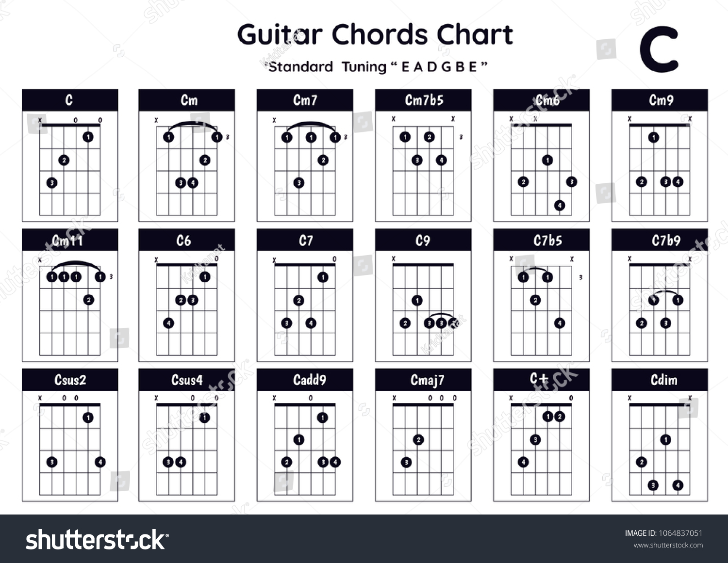 Guitar Chords C Cm Cm 7 Cm 7 B 5 Stock Vector Royalty Free