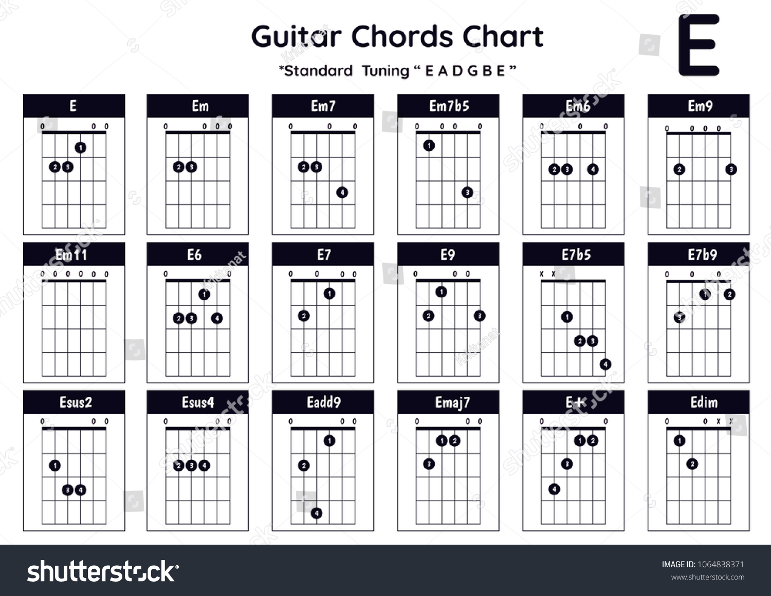 Guitar Chords E Em Em 7 Em 7 B 5 Stock Vector Royalty Free