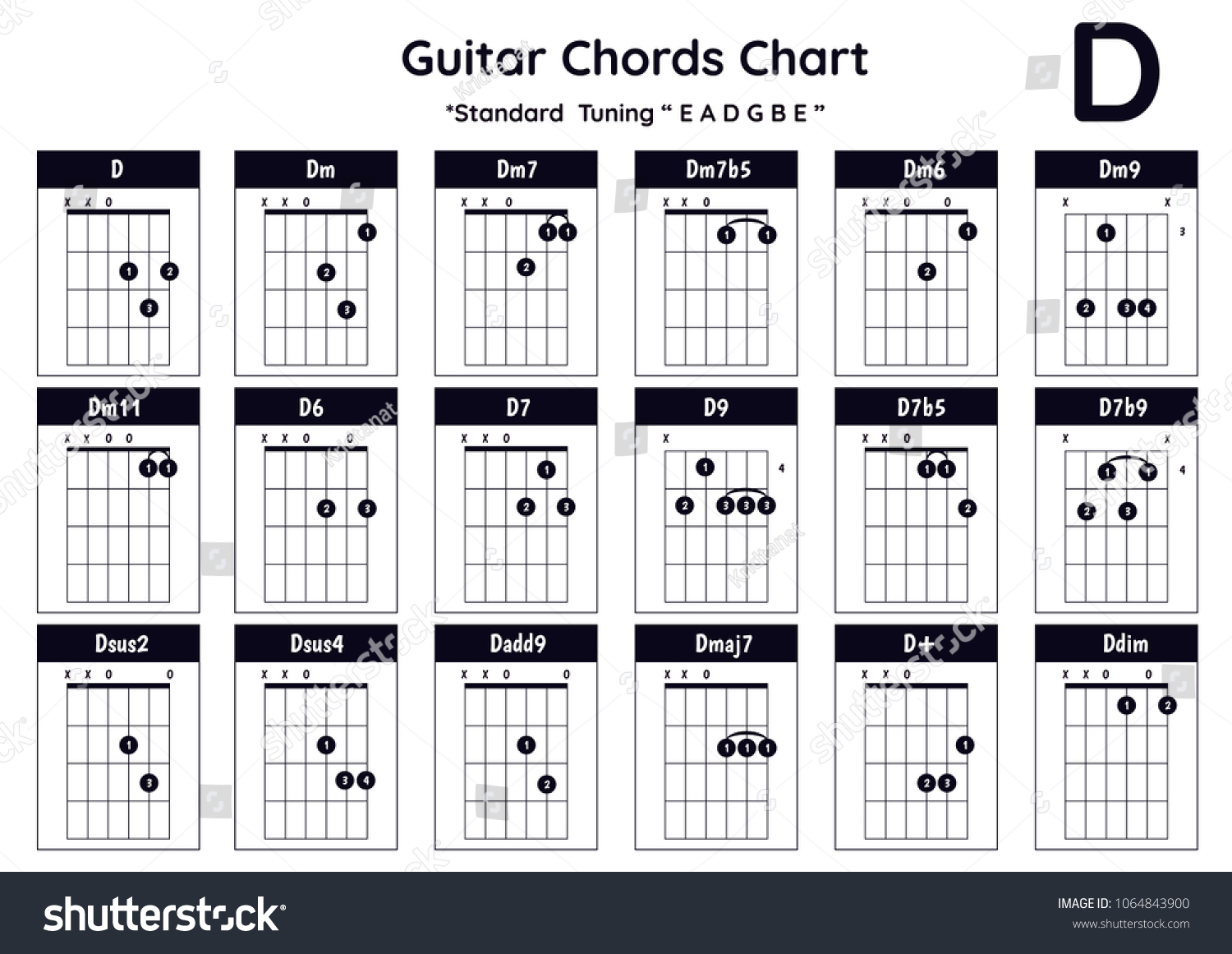 Guitar Chords D Dm Dm 7 Dm 7 B 5 Stock Vector Royalty Free
