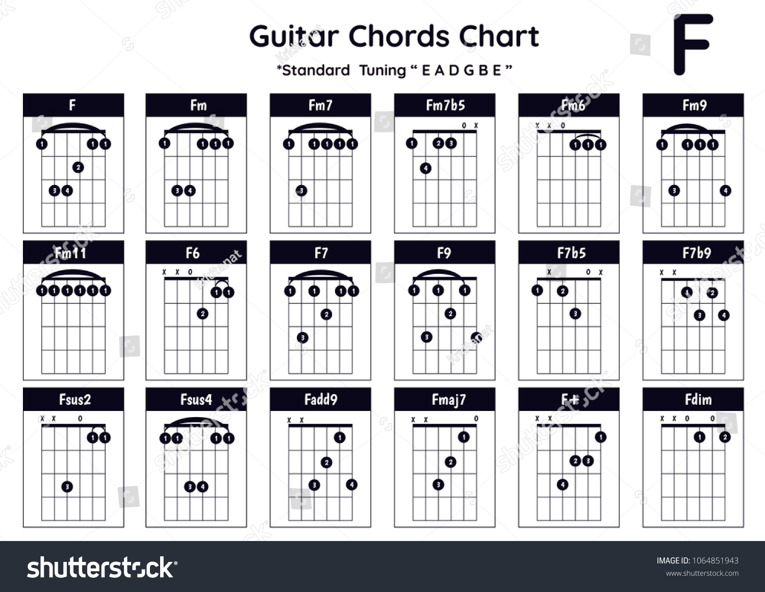Guitar Chords F Fm Fm 7 Fm 7 B 5 Stock Vector Royalty Free