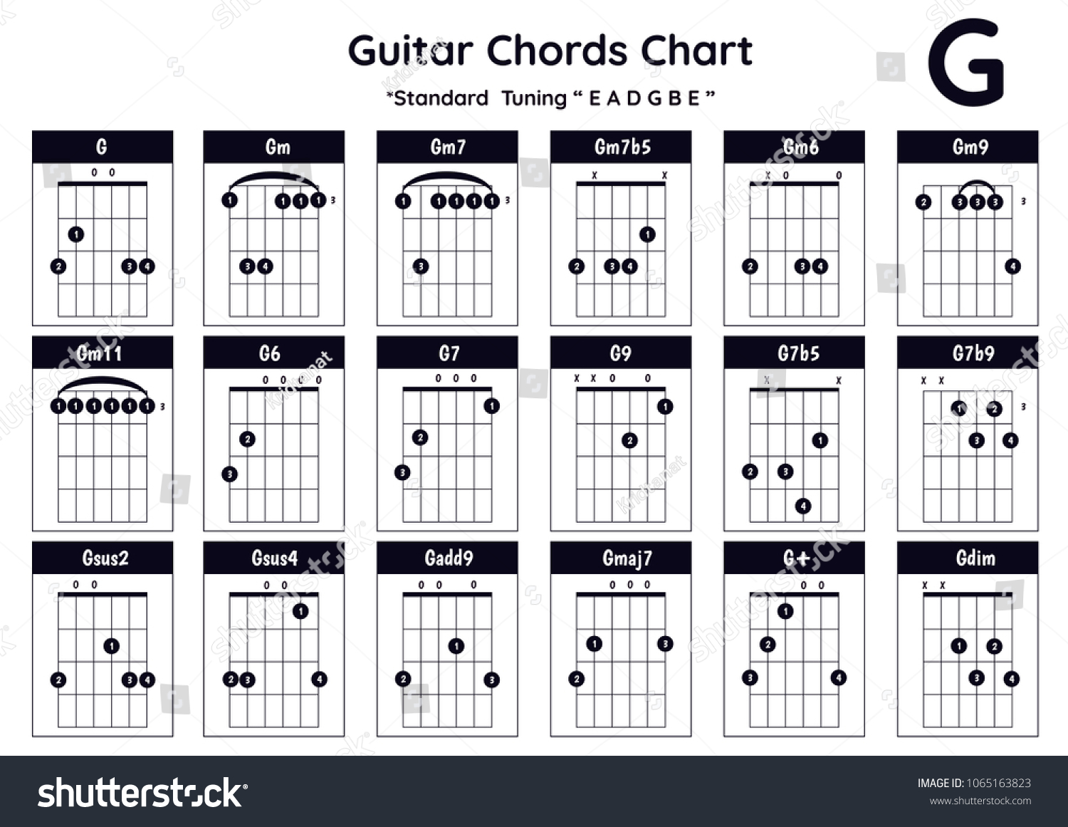 Guitar Chords G Gm Gm 7 Gm 7 B 5 Stock Vector Royalty Free