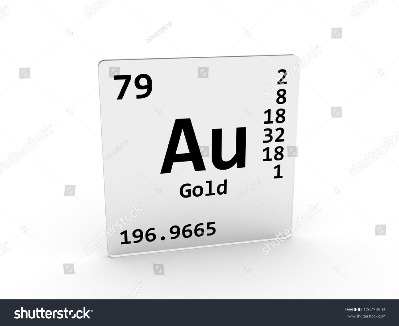 Gold forex symbol