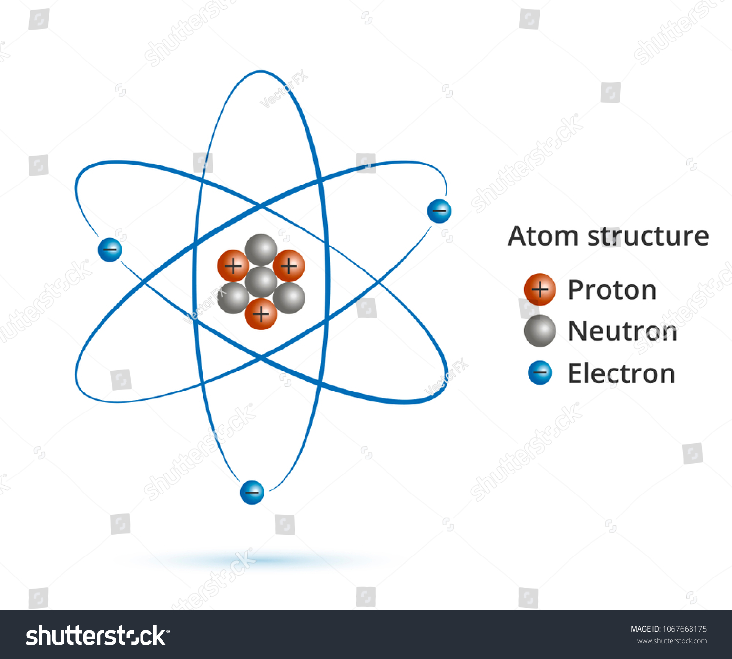 Atom scientific poster atomic structure nucleus stock vector atom scientific poster with atomic structure nucleus of protons and neutrons orbital electrons ccuart Images