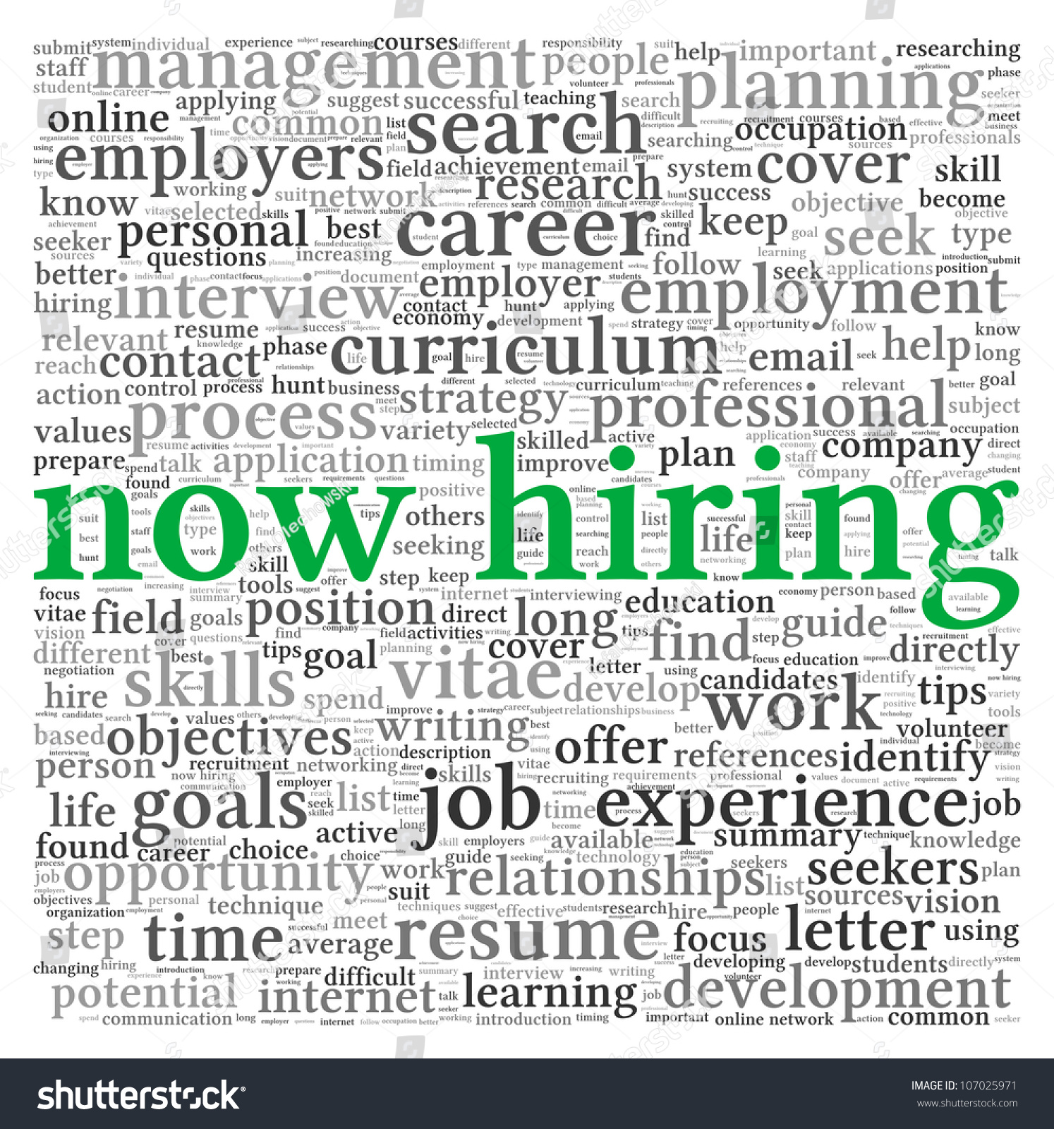now hiring and job search concept in word tag cloud on white save to a lightbox