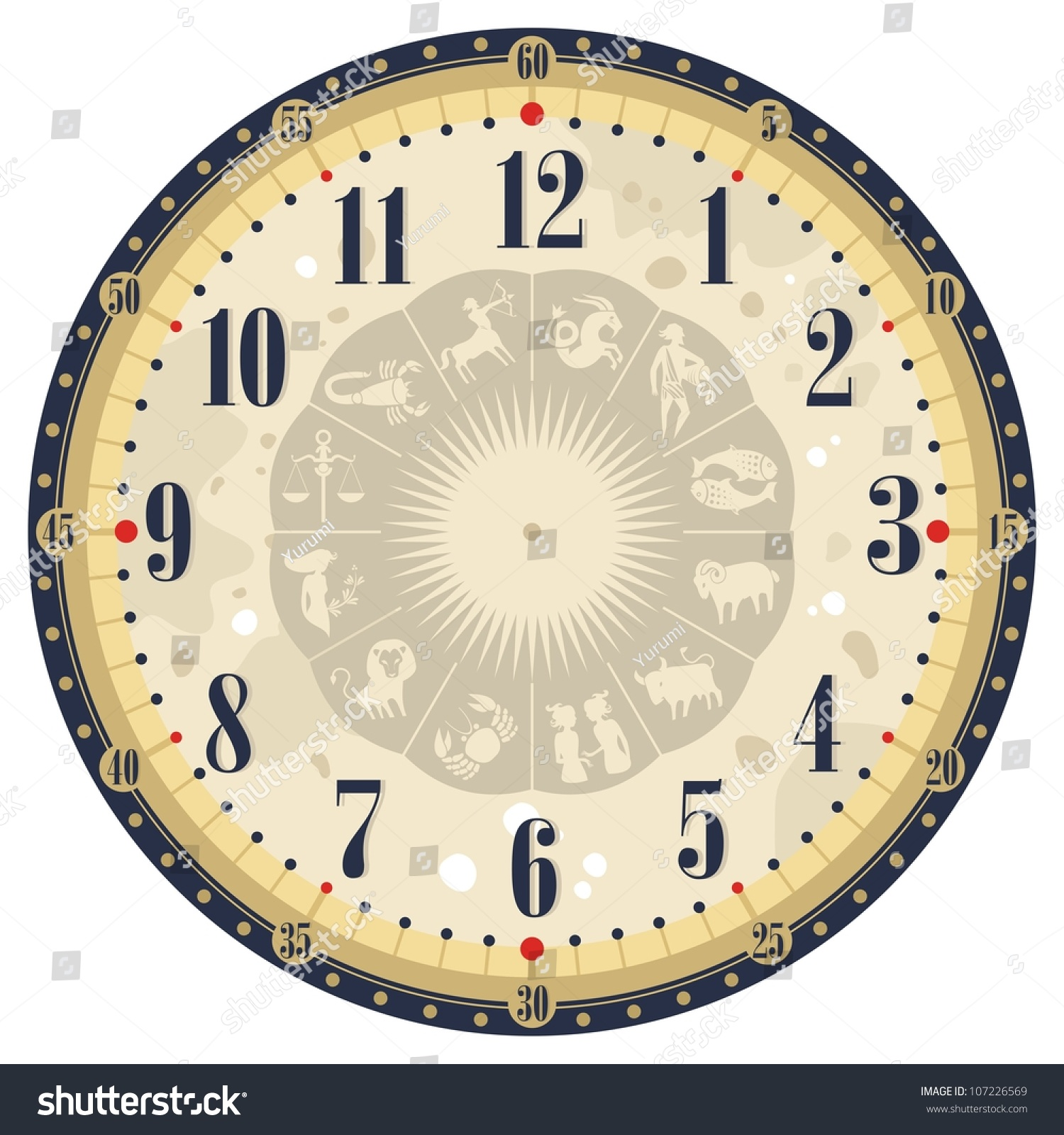 Vintage Clock Face Template Zodiac Signs Stock Vector 107226569 ...