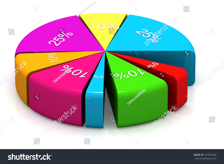 3d pie chart graph stock illustration 107293538 shutterstock 3d pie chart graph geenschuldenfo Image collections