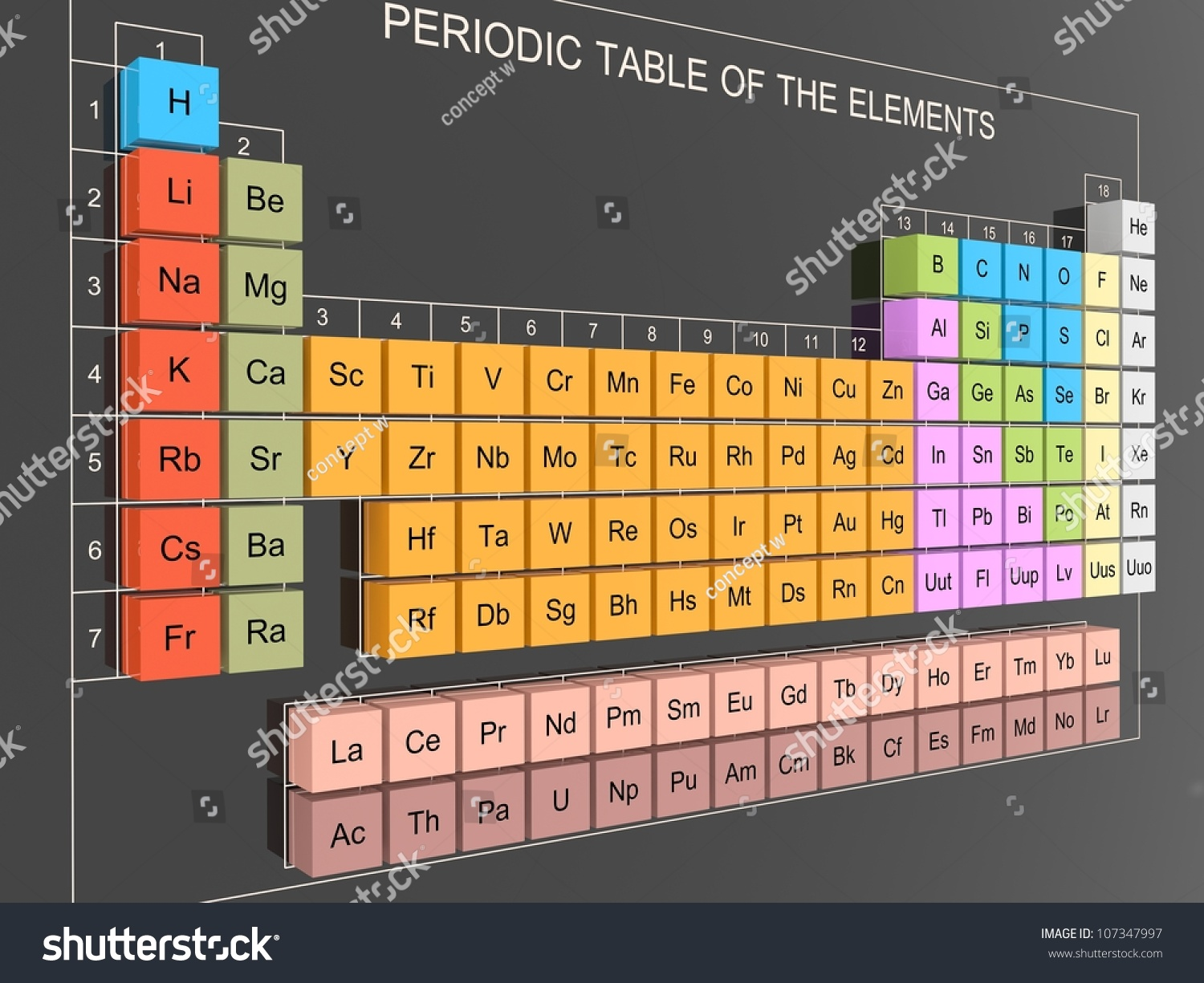 Periodic table of the elements mendeleev table on wall - Periodic table of html elements ...