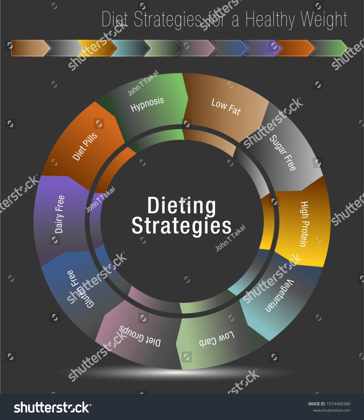Image Diet Strategies Healthy Weight Chart Stock Vector Royalty