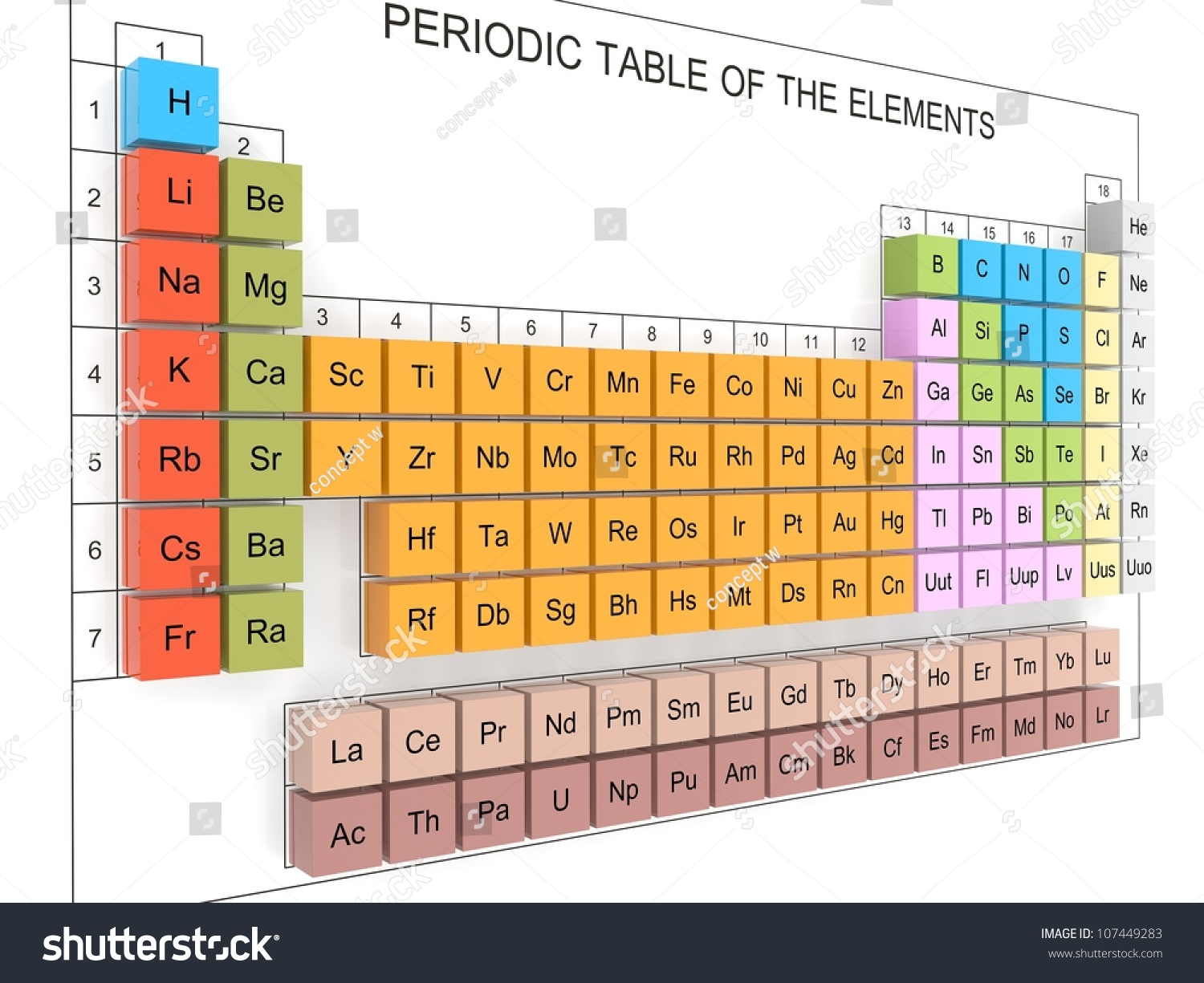 Periodic table elements mendeleev table on stock illustration periodic table of the elements mendeleev table on wall gamestrikefo Image collections
