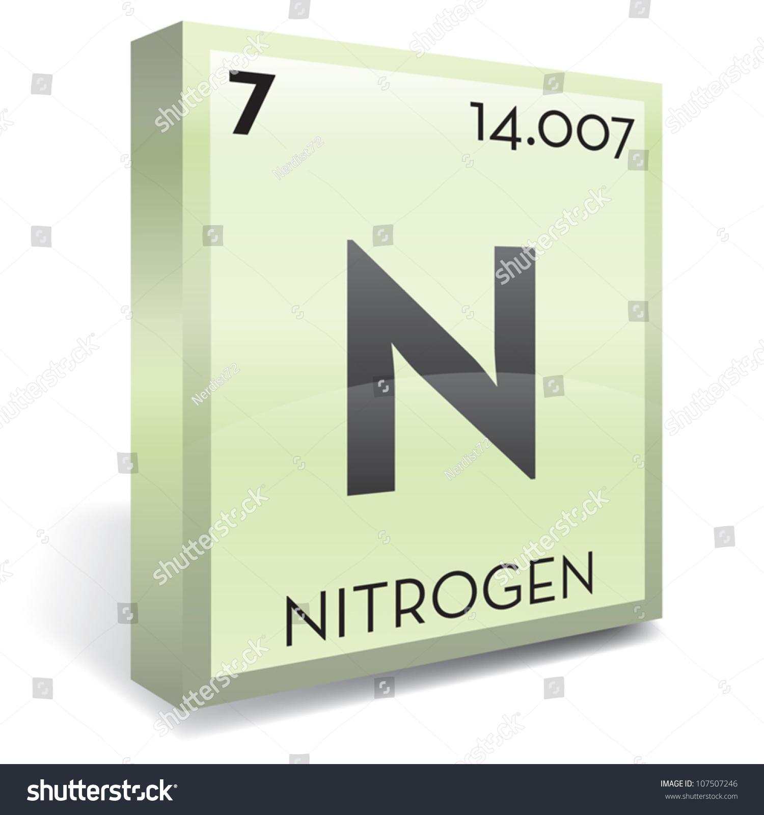 Nitrogen Element Periodic Table Stock Vector 107507246 - Shutterstock