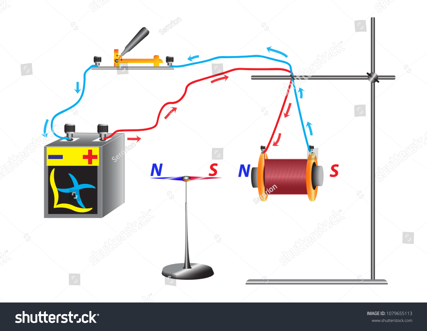 Electrical Circuit Consisting Coil Current Source Stock Vector How Does Electric Work Of A And For Laboratory Demonstration