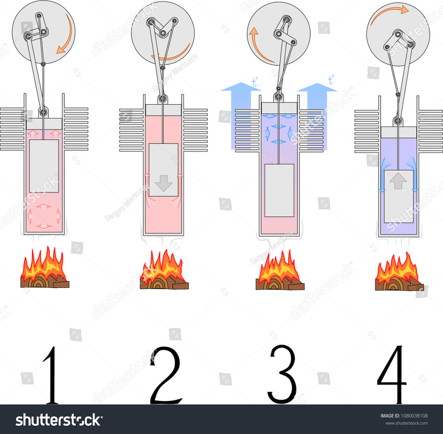 Classic Stirling Engine Stock Vector (Royalty Free) 1080038108
