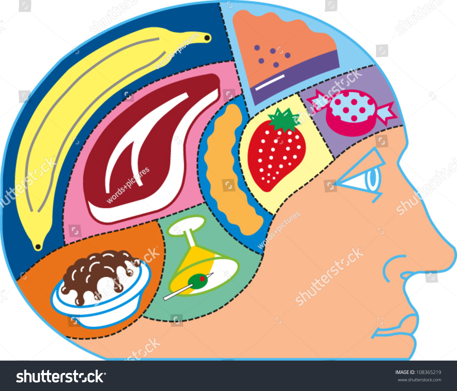 Dancers And Eating Disorders Statistics Stock Vector A Person S Head With Various