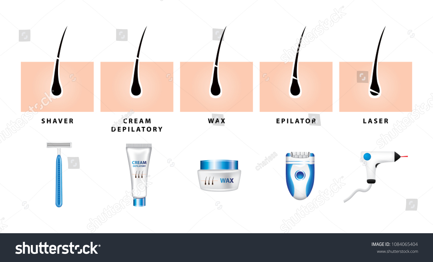 hair removal shaving wax depilatory cream stock vector (royalty freehair removal with shaving , wax , depilatory cream and epilator vector illustration