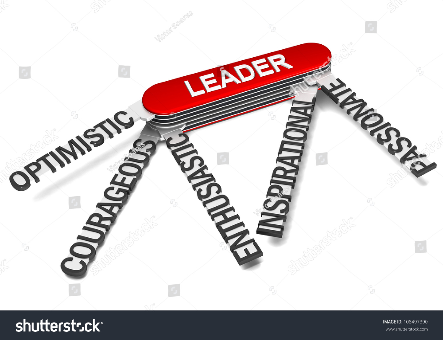 important qualities of a leader essay Short essay on leadership a leader not only reacts positively but also helps other members of the group to see the brighter side of the picture.