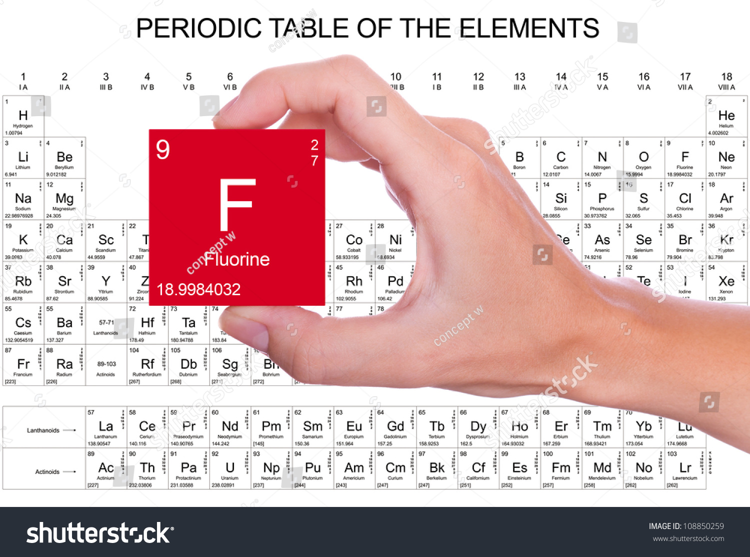 Fluorine symbol handheld over the periodic table stock for What is table in html