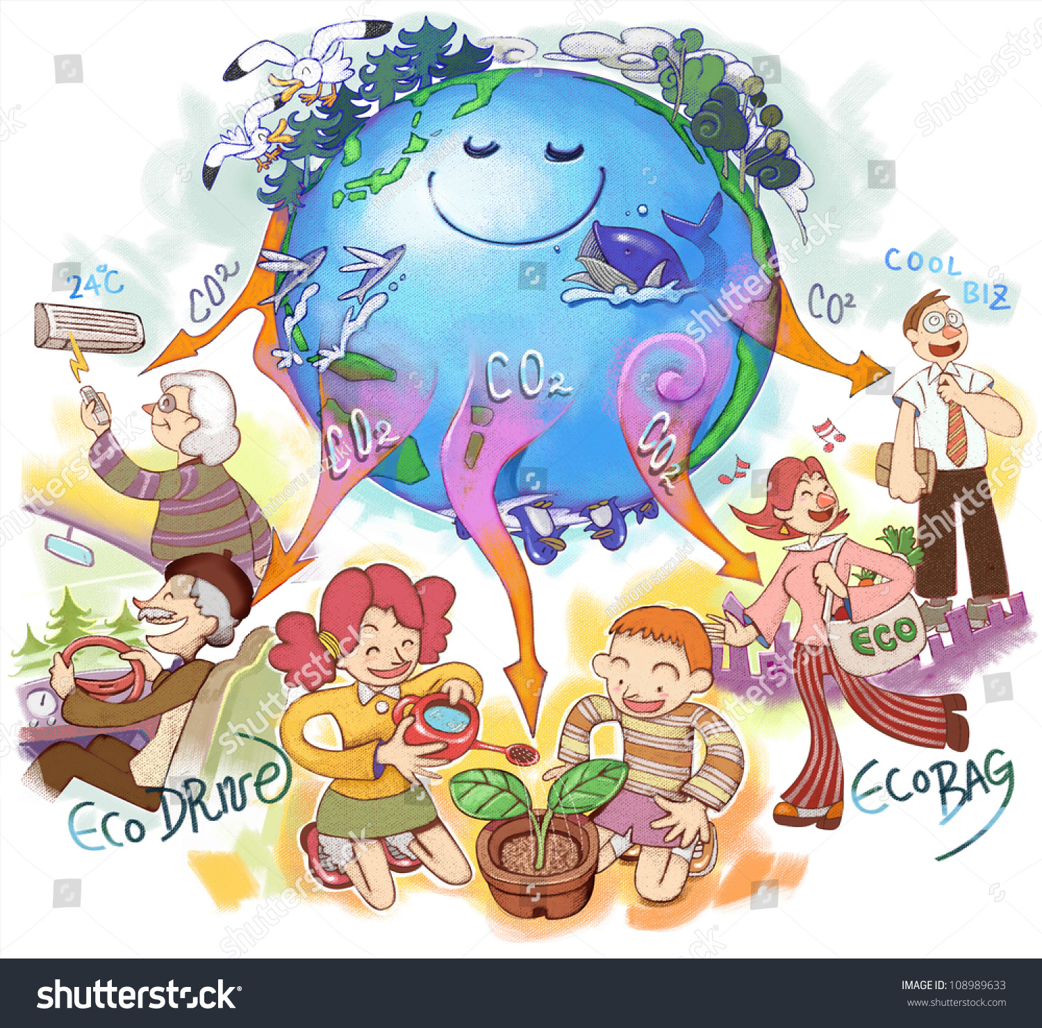 Global Environmental Issues Stock Photo 108989633