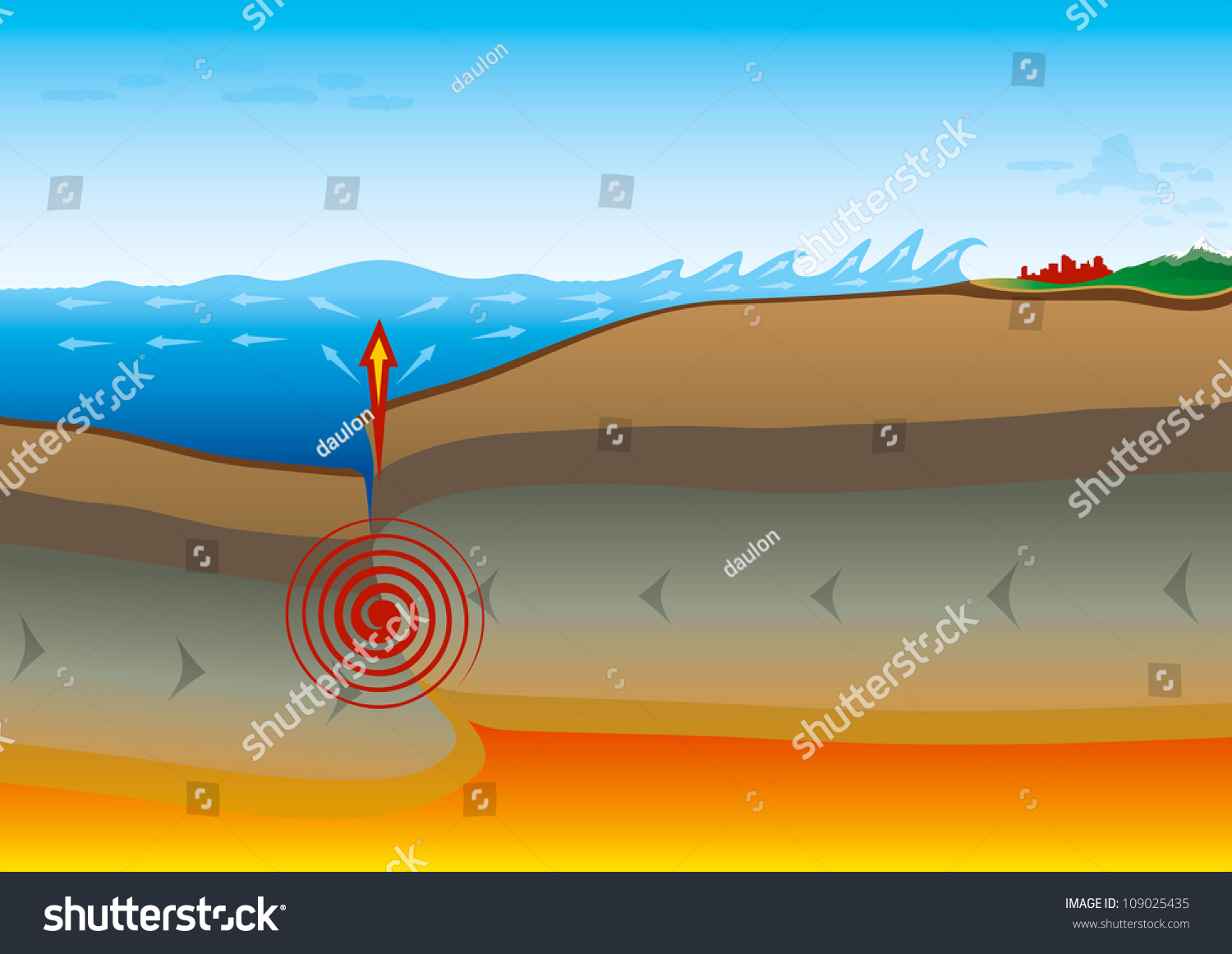 Tsunami Wave From Earthquake Heading For The City Stock Vector Illustration 109025435   Shutterstock