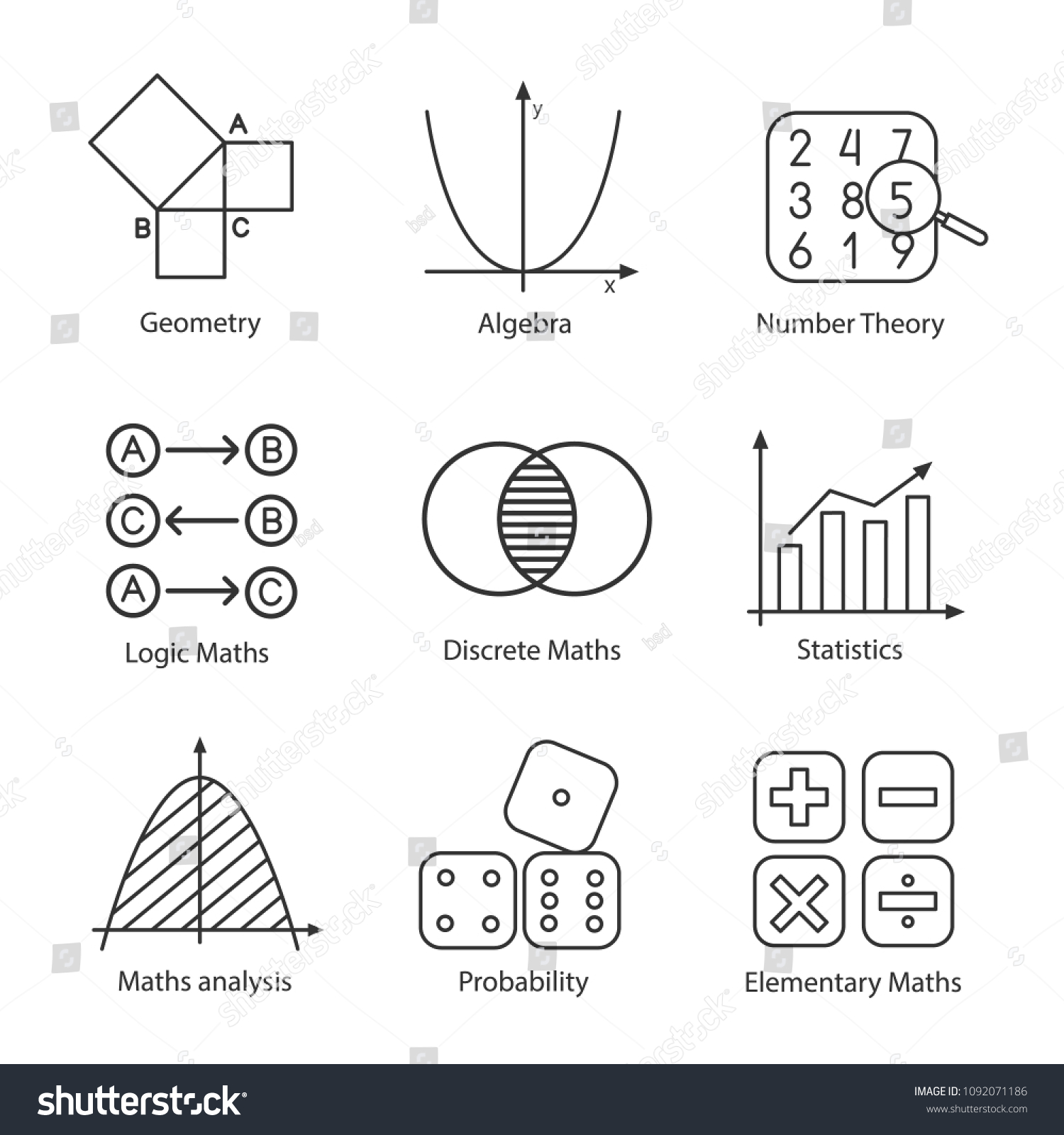 Mathematics Linear Icons Set Algebra Geometry Stock Vector Royalty