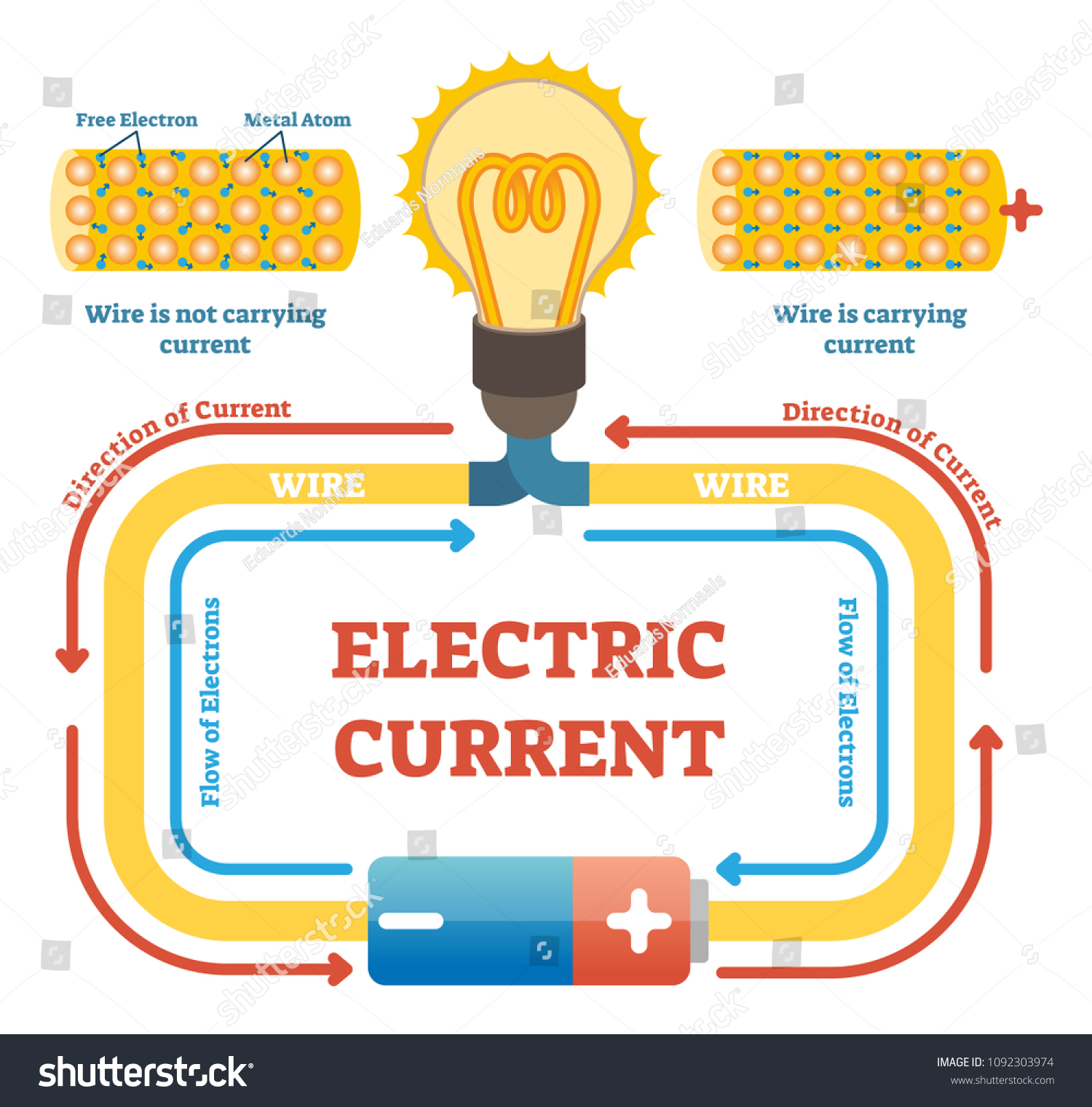 Electric Current Concept Example Vector Illustration Stock Circuit Diagram Physics Electrical With Light Bulb And Energy Source