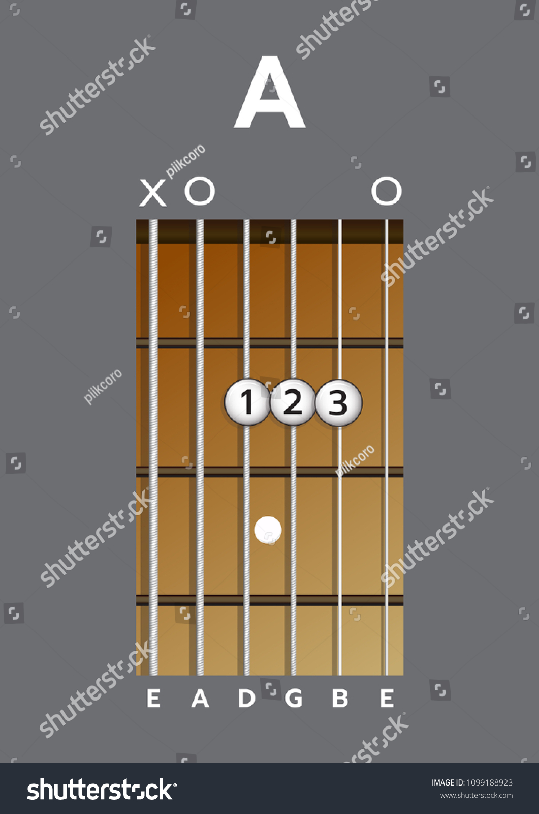 Chord Diagram Tab Tabulation Finger Chart Stock Vector Royalty Free Guitar Chords Fingers Charts Basic A