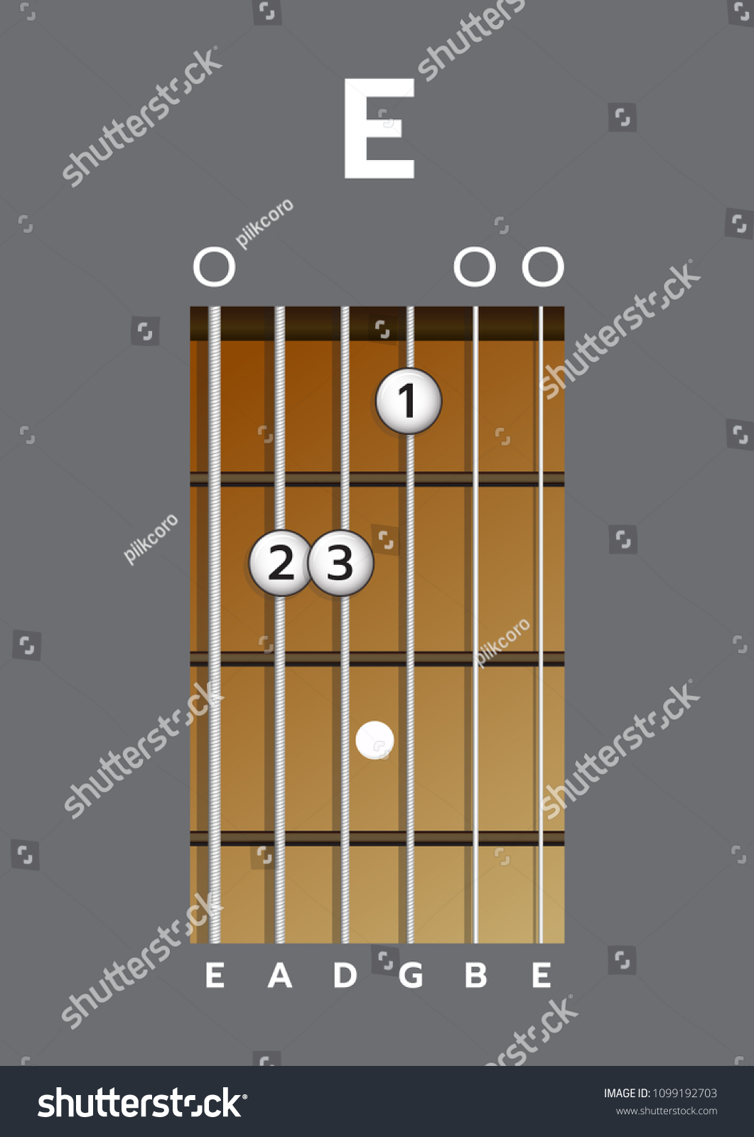 Chord Diagram Tab Tabulation Finger Chart Stock Vector Royalty Free Guitar Chords Fingers Charts Basic E