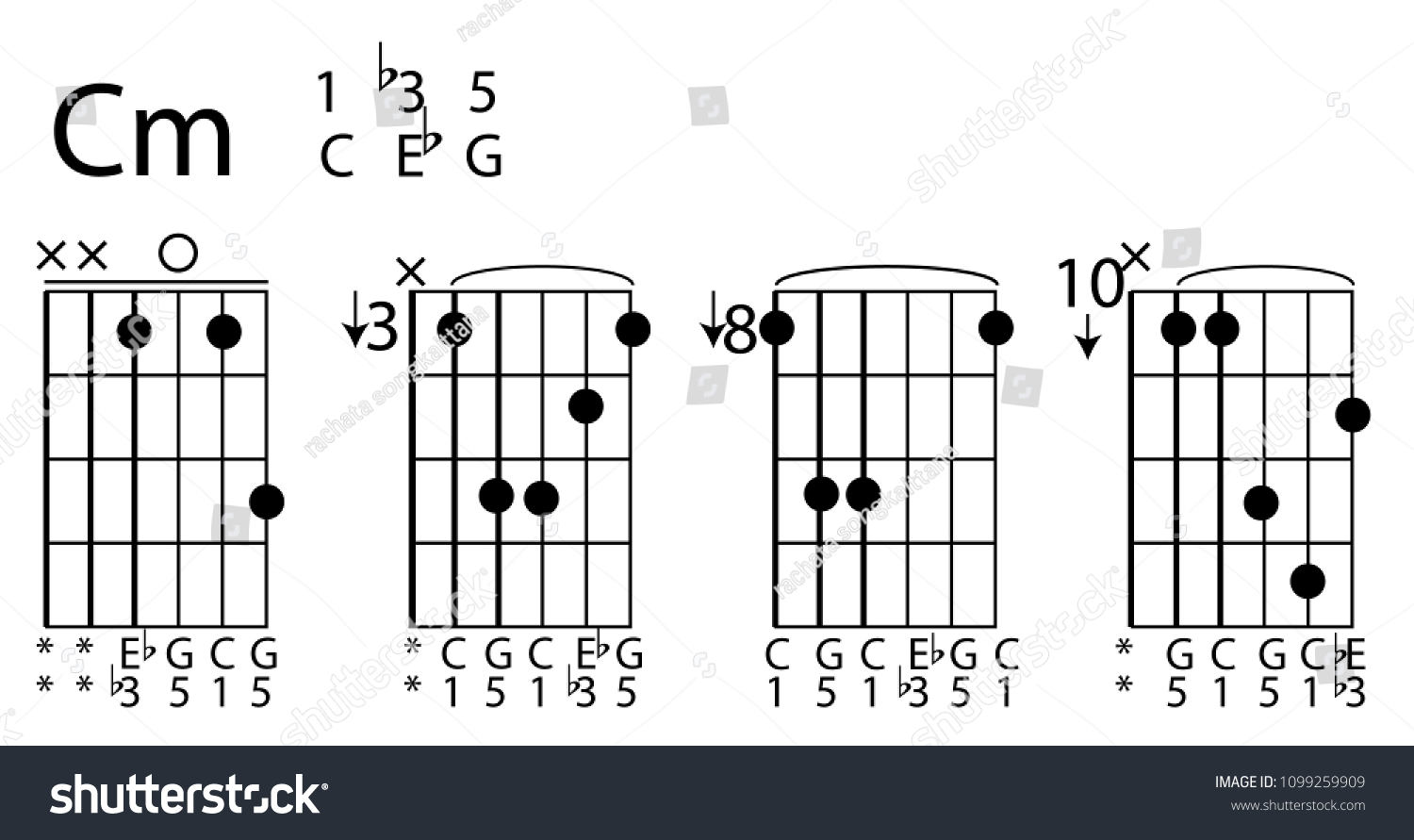 Cm Chord Guitar Vector Stock Vector Royalty Free 1099259909