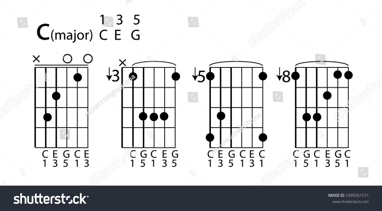 C Chord Guitar Stock Vector Royalty Free 1099261571 Shutterstock