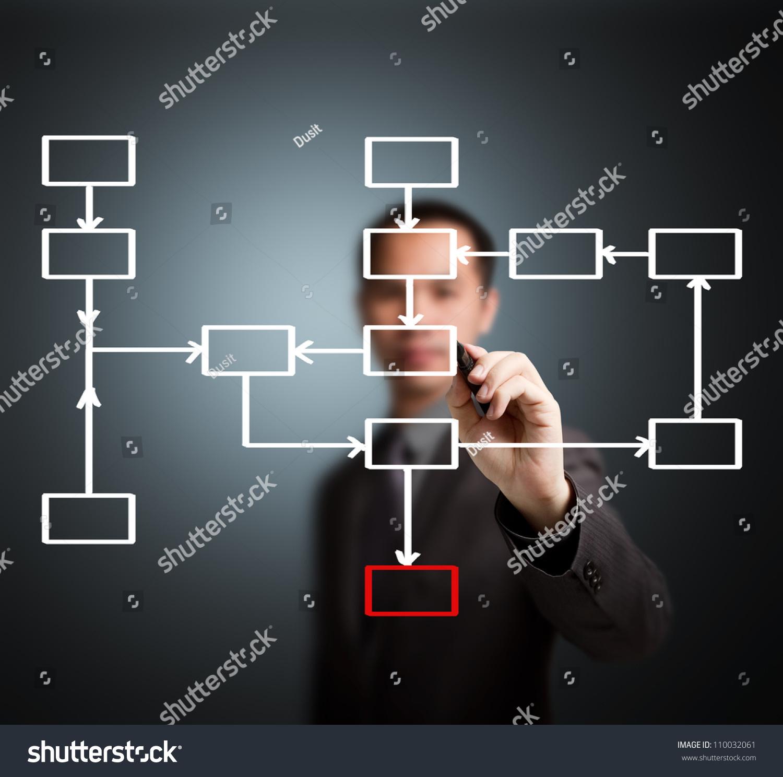 business process writing
