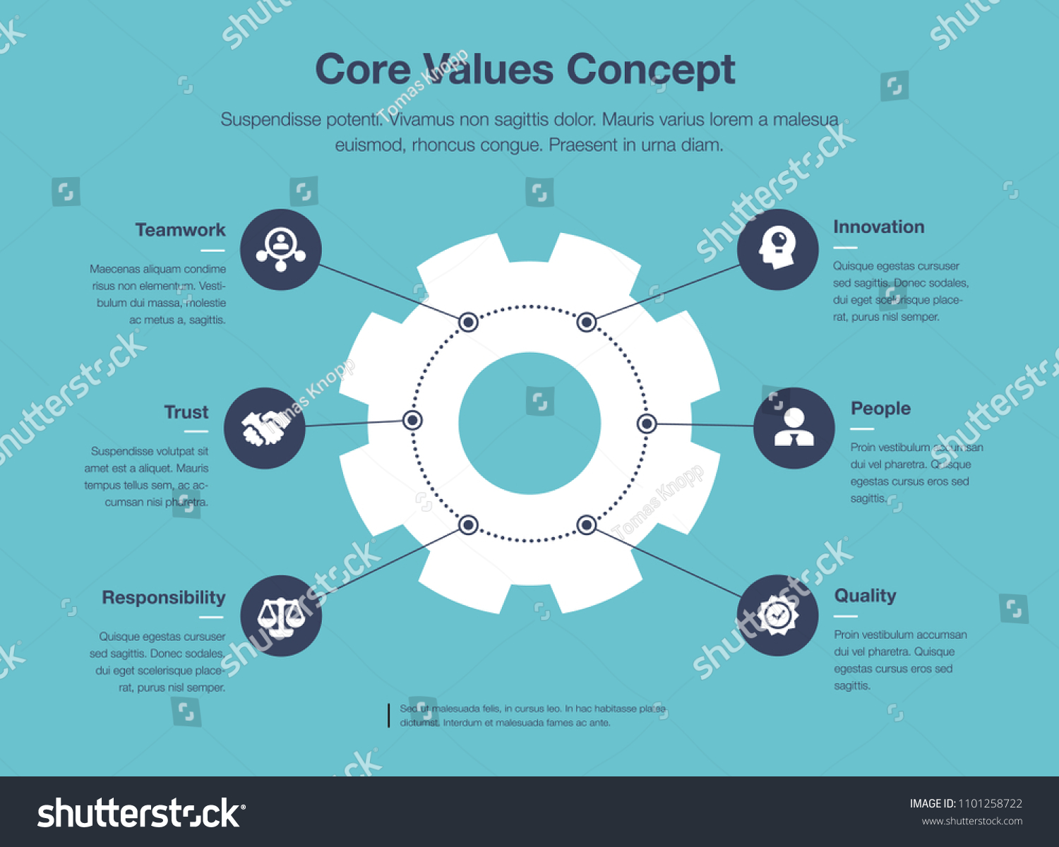 Business Infographic Core Values Visualization Template Stock Vector Royalty Free 1101258722