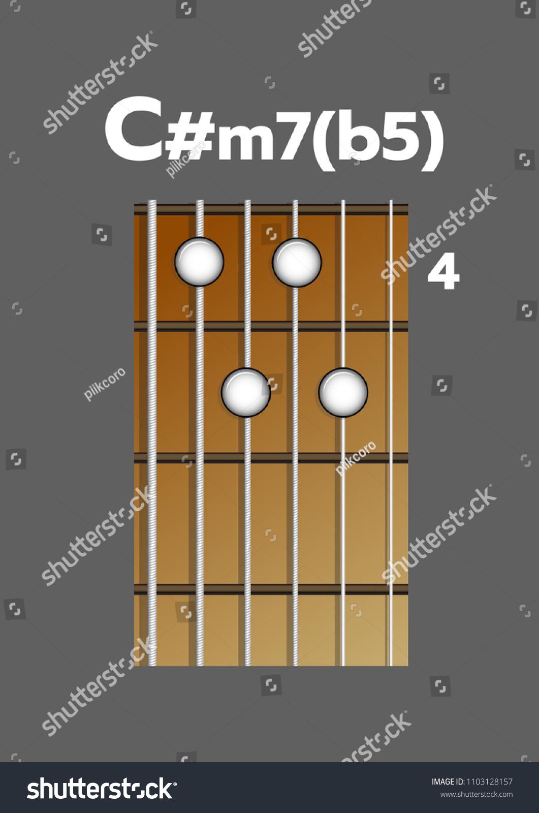Unique G7sus Guitar Chord Composition Beginner Guitar Piano Chords